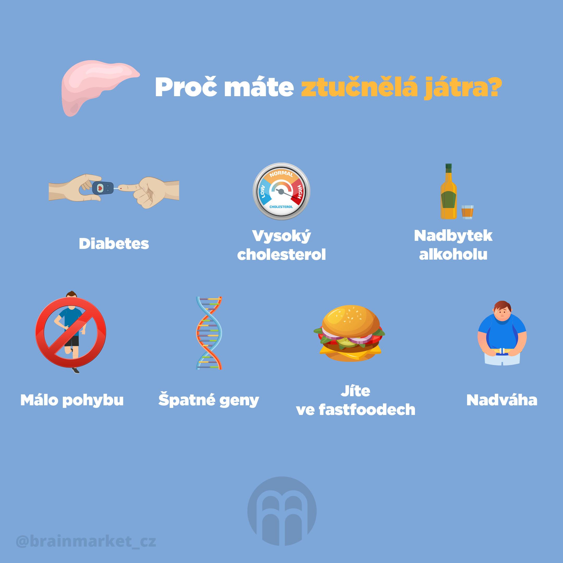 proc_mate_ztucnela_jatra_Infografika_Instagram_BrainMarket