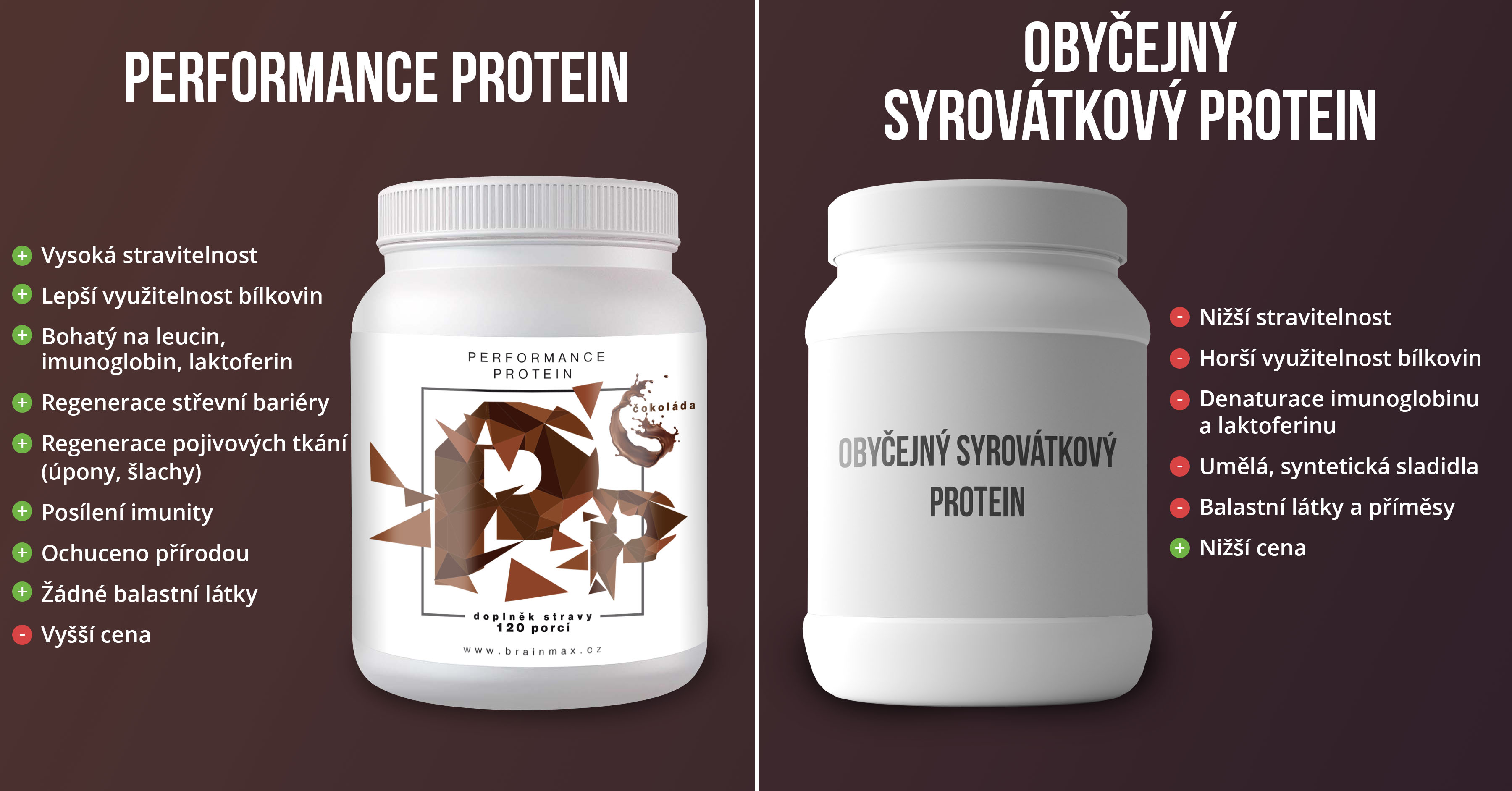 srovnani-protein3