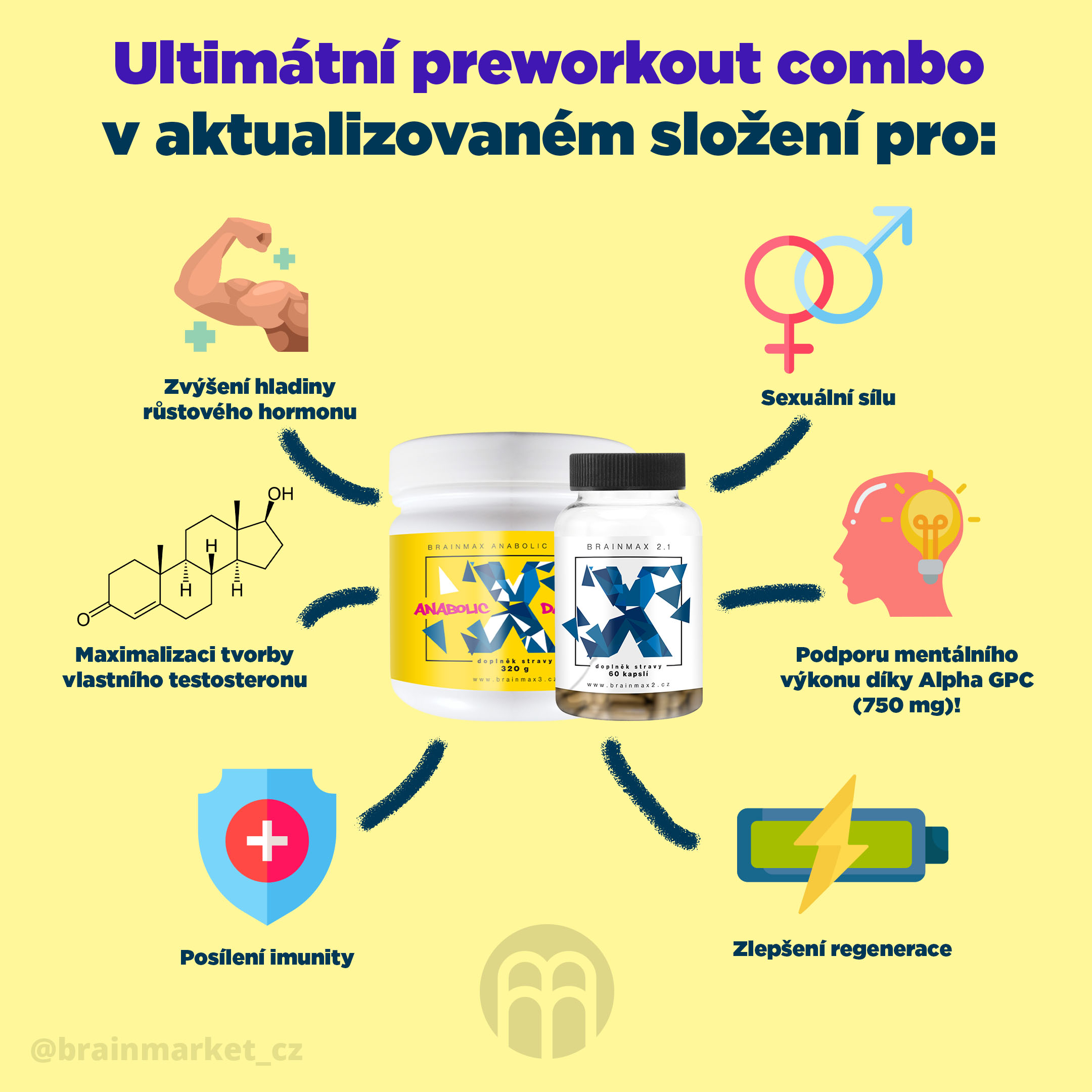 ultimatni_preworkout_combo_CZ_Infografika_Instagram_BrainMarket