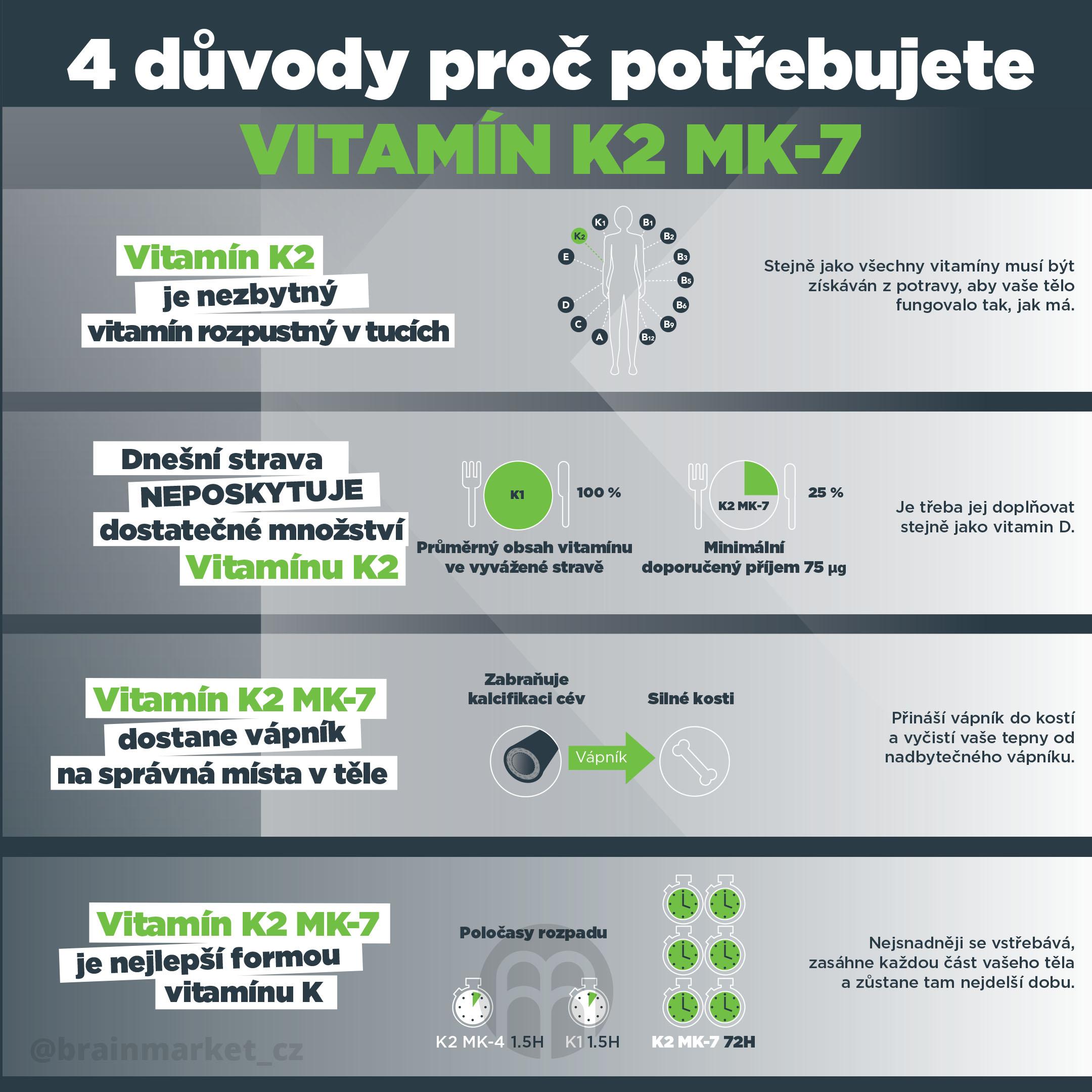 vitamin_K2_MK7_infografika_brainmarket_CZ