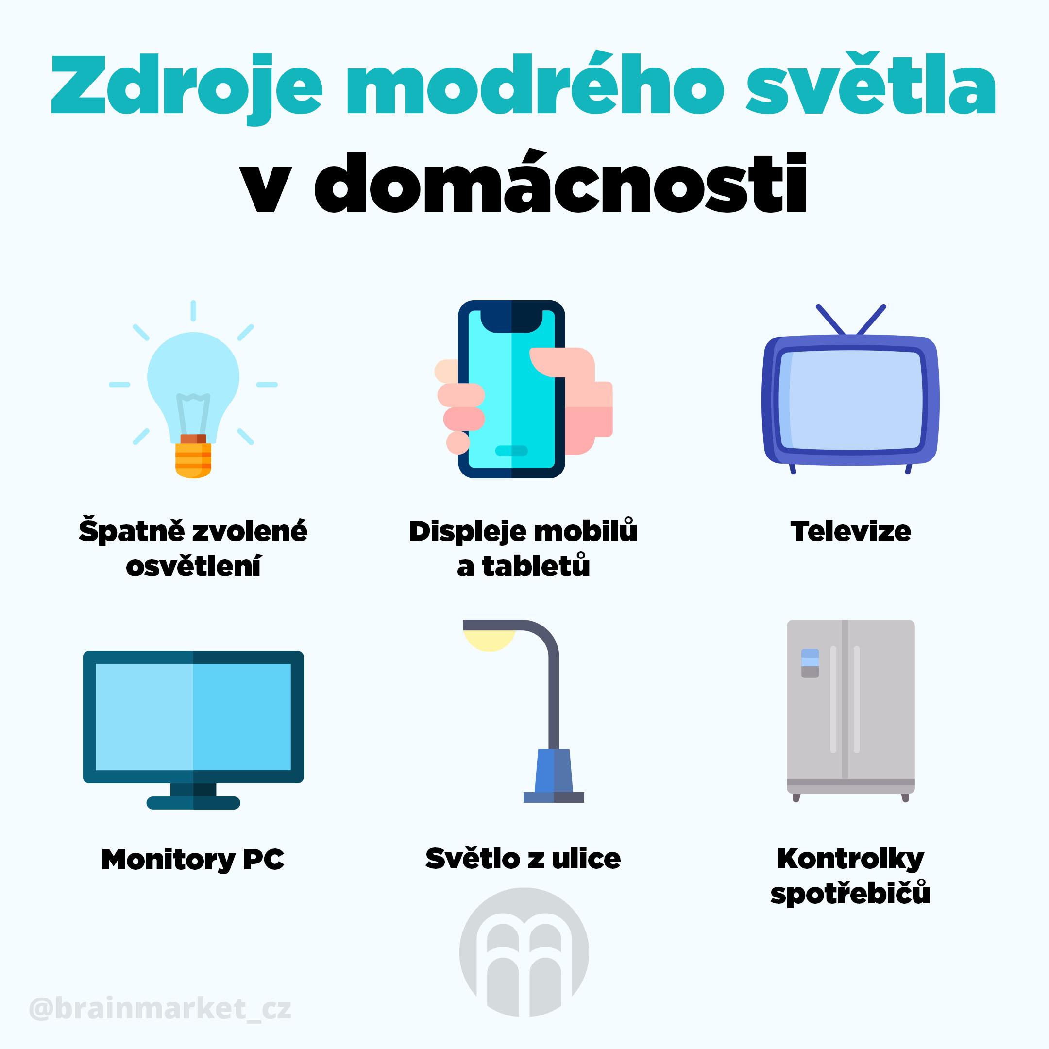 kék-fény-források-otthon-infographics-brainmarket-cz