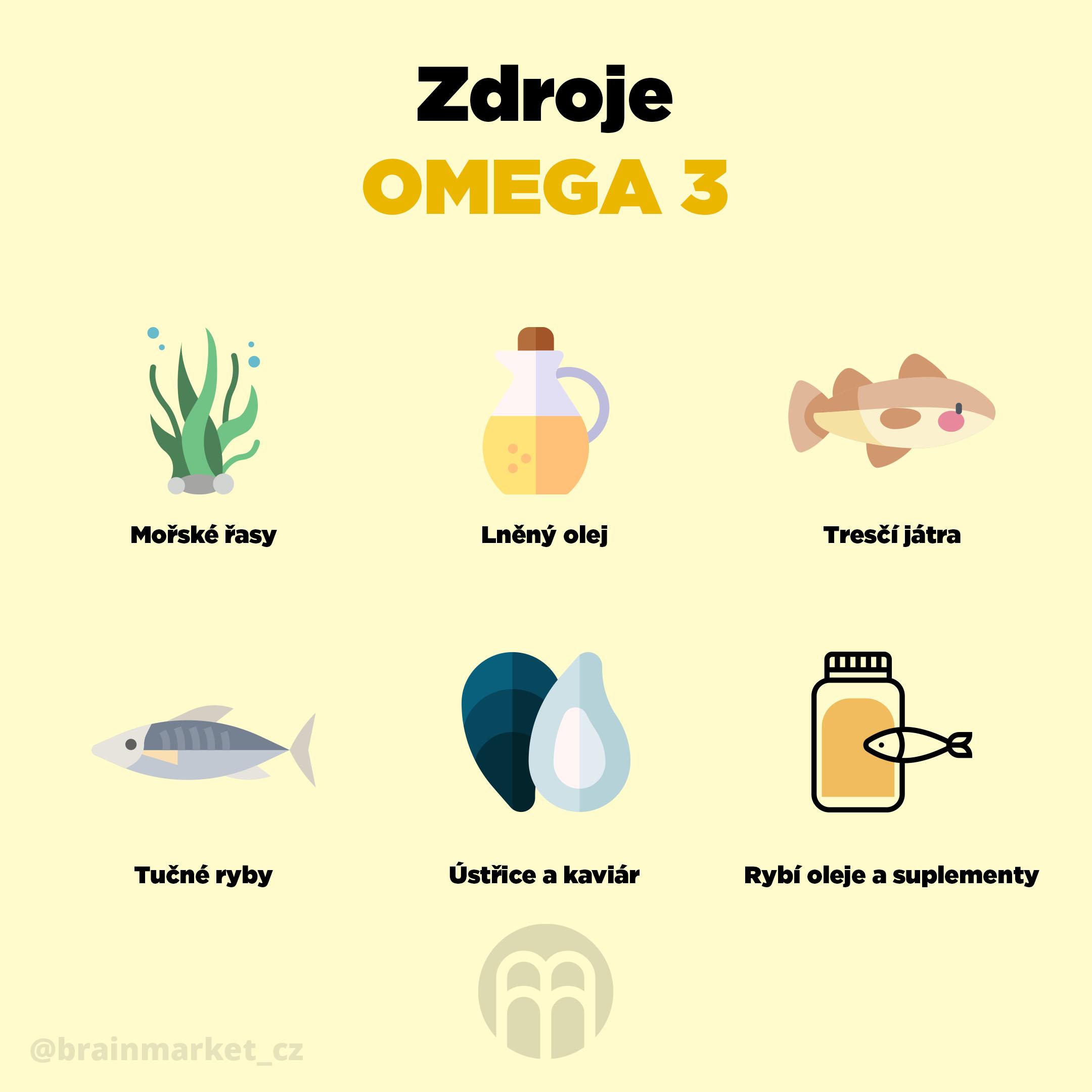 zdroje-omega-3-infografika-brainmarket-cz