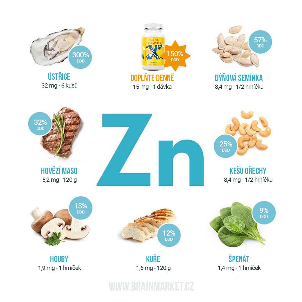 zinek-infografika-insta