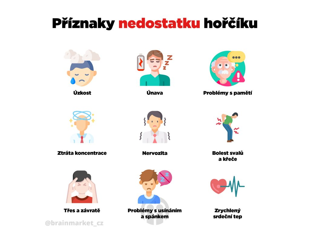 Magnesium optimalizer