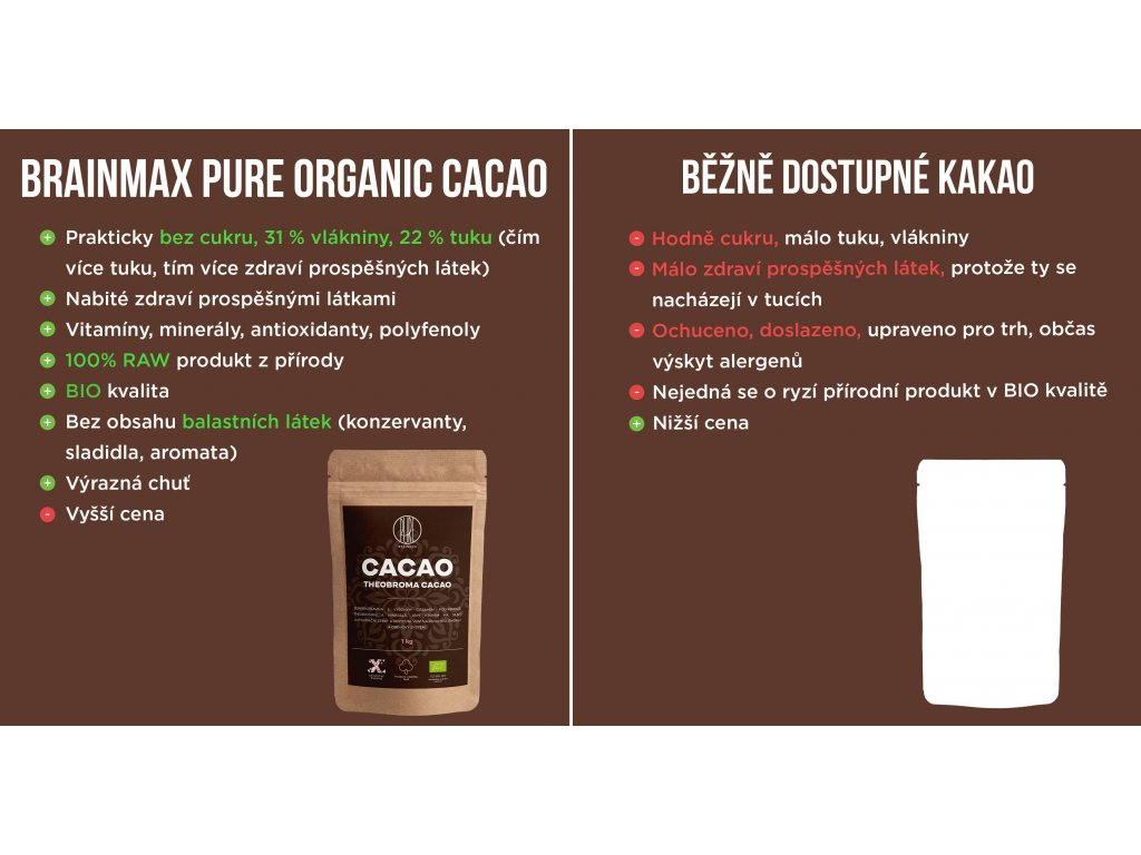 kakao 500 jpg