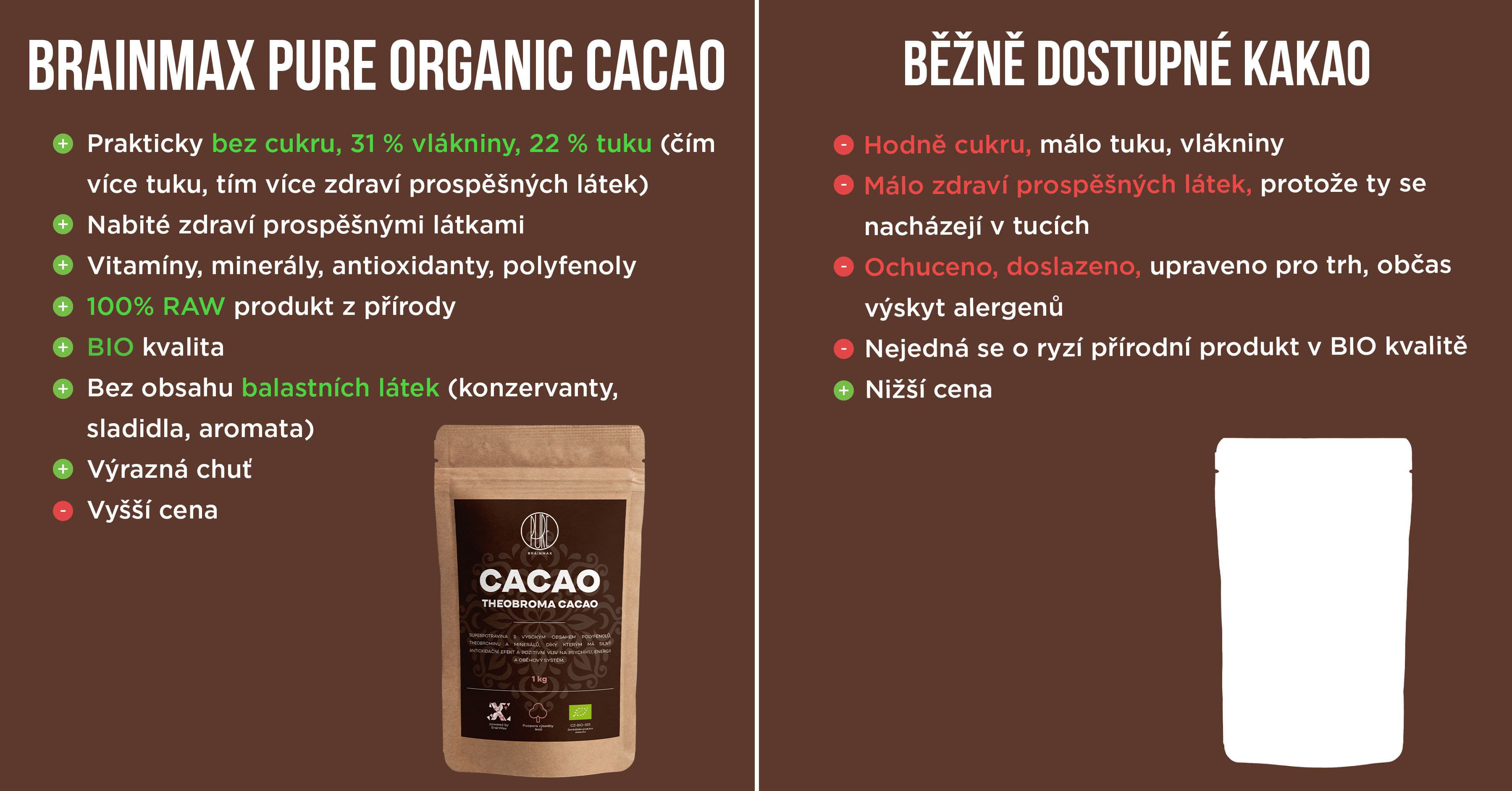 BrainMax Pure Cacao, Bio Kakao z Peru, 500 g