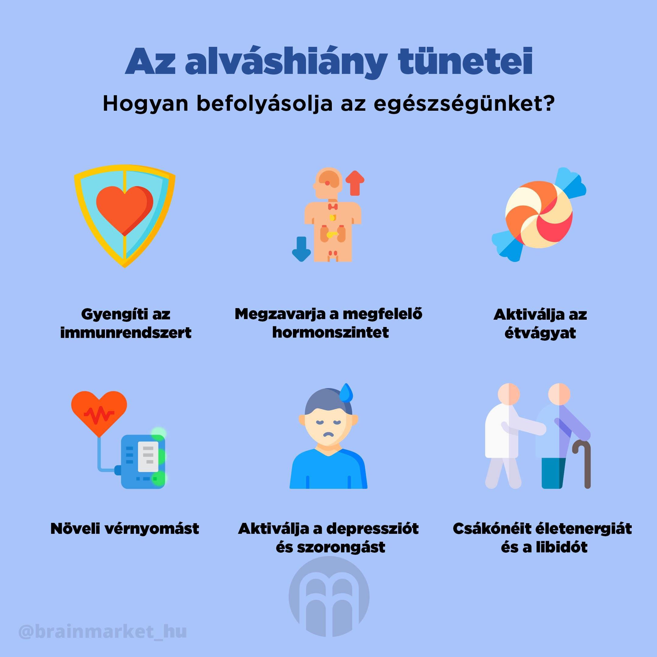priznaky_nedostatku_spanku_infografika_brainmarket_hu