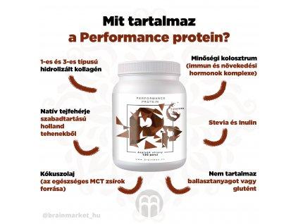 protein coko