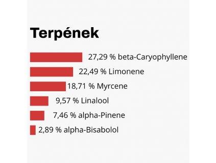 brainmax cbd mints jpg eshop