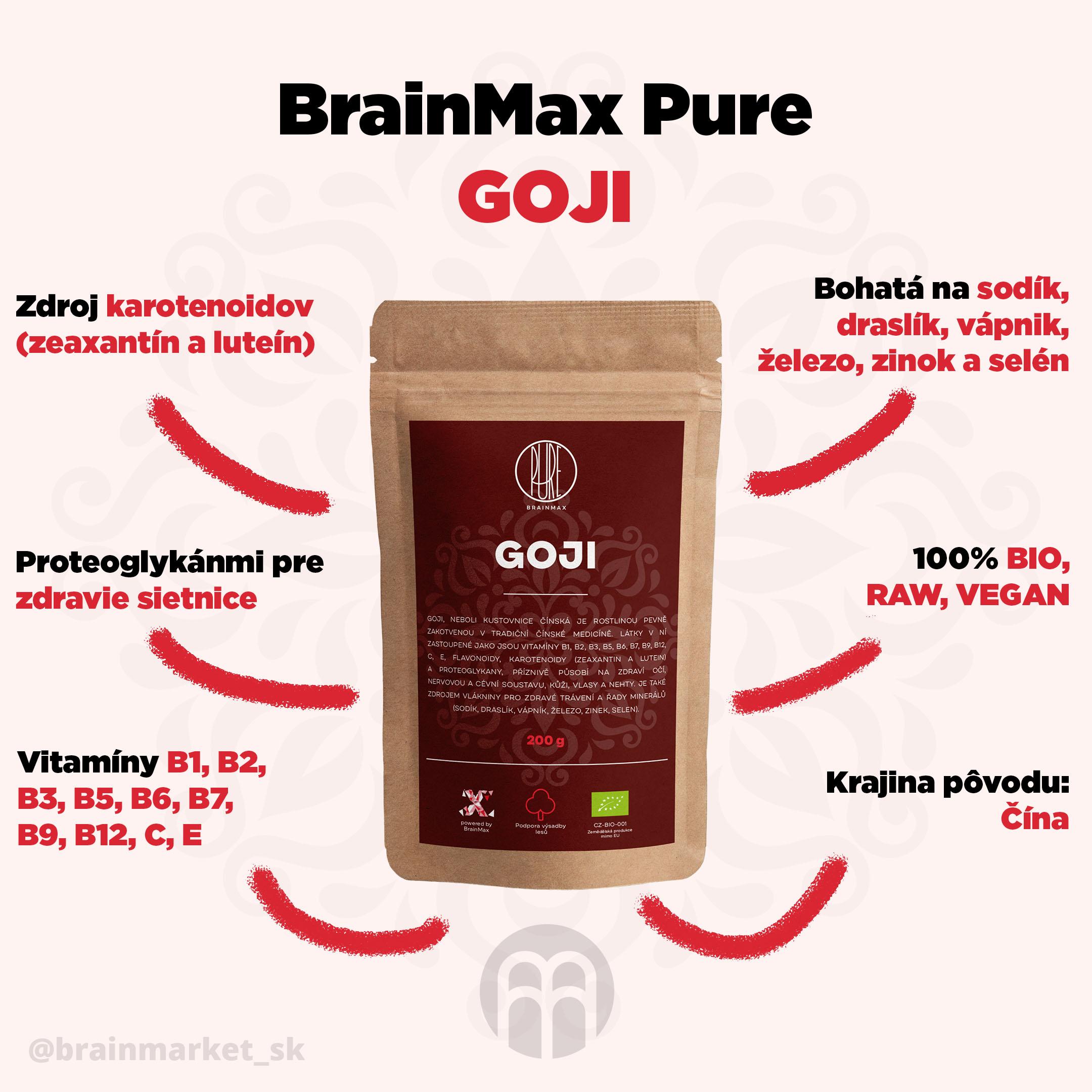 Goji a Maqui - ovocie plné antioxidantov