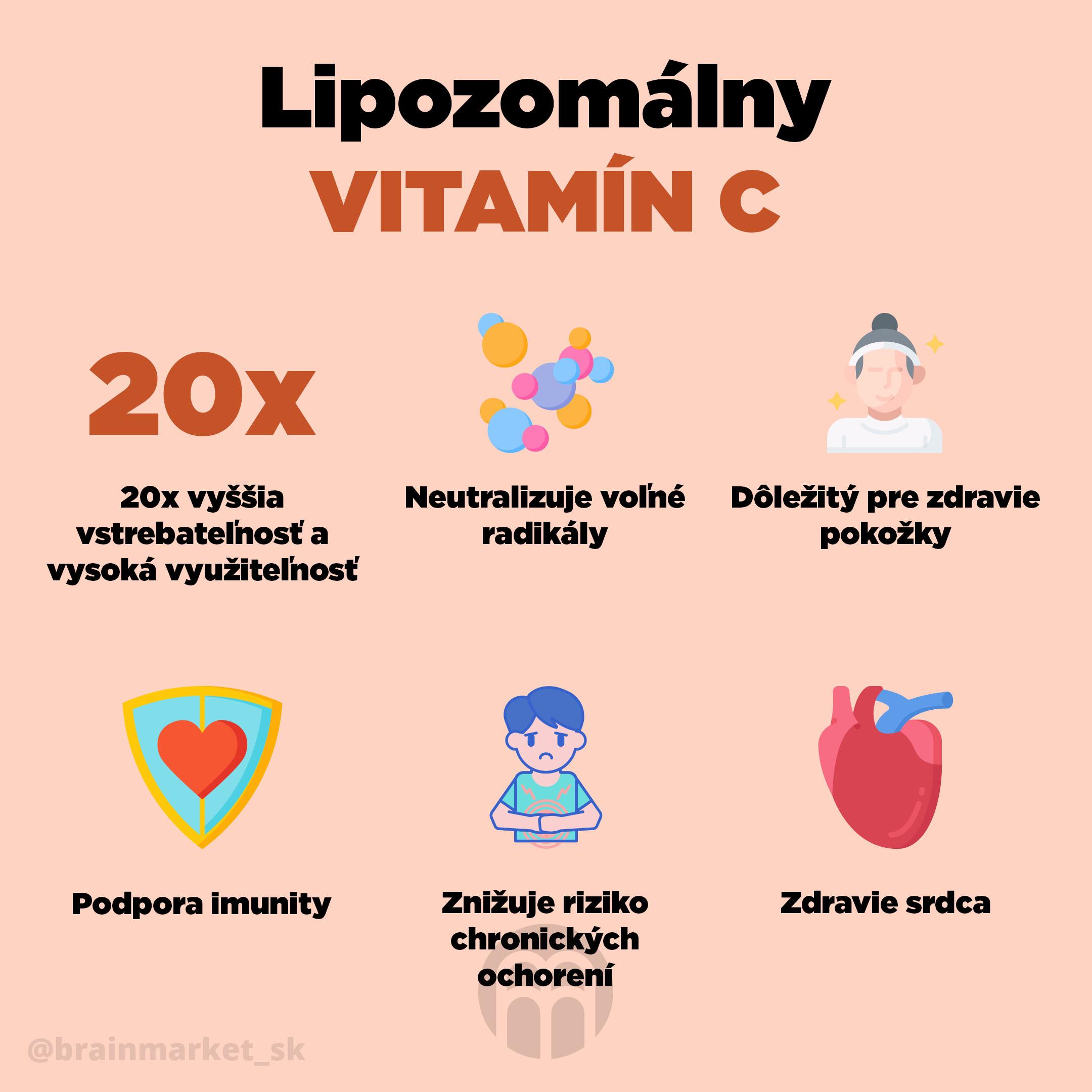 Lipozomálny vitamin C