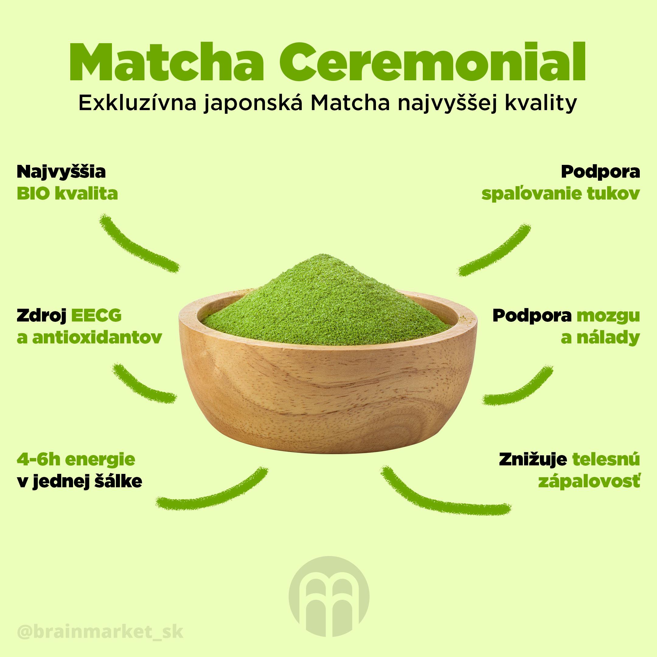 Matcha_ceremonial_infografika_brainmarket_SK