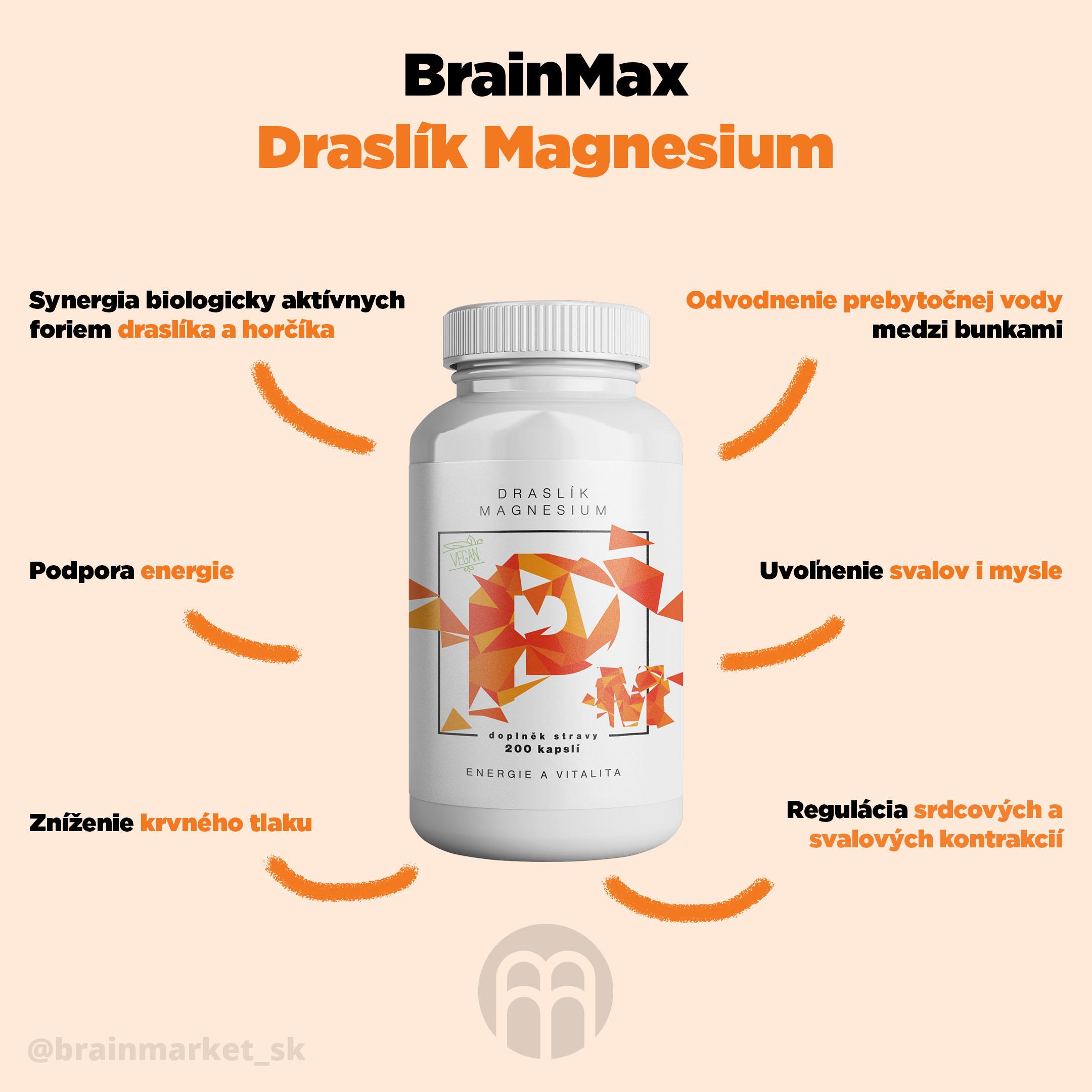 brainmax_draslik_magnesium_infografika_brainmarket_SK