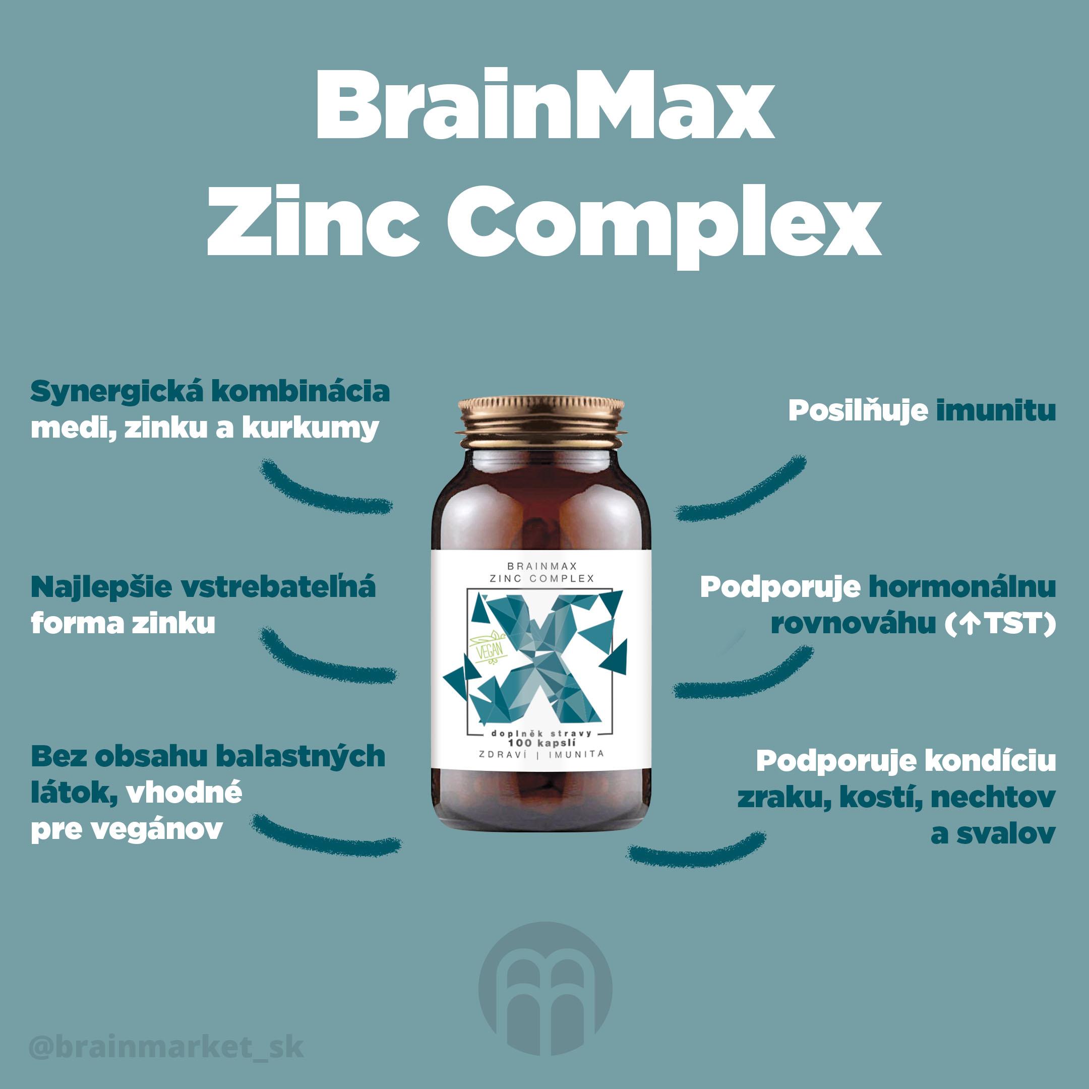 brainmax_zinc_complex_ucinky_Infografika-BrainMarket-2_SK