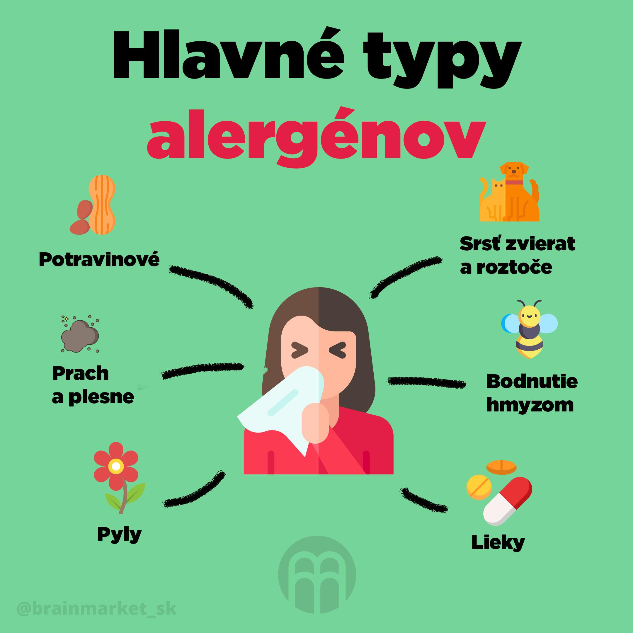hlavne_typy_alergii_2_Infografika_Instagram_BrainMarket