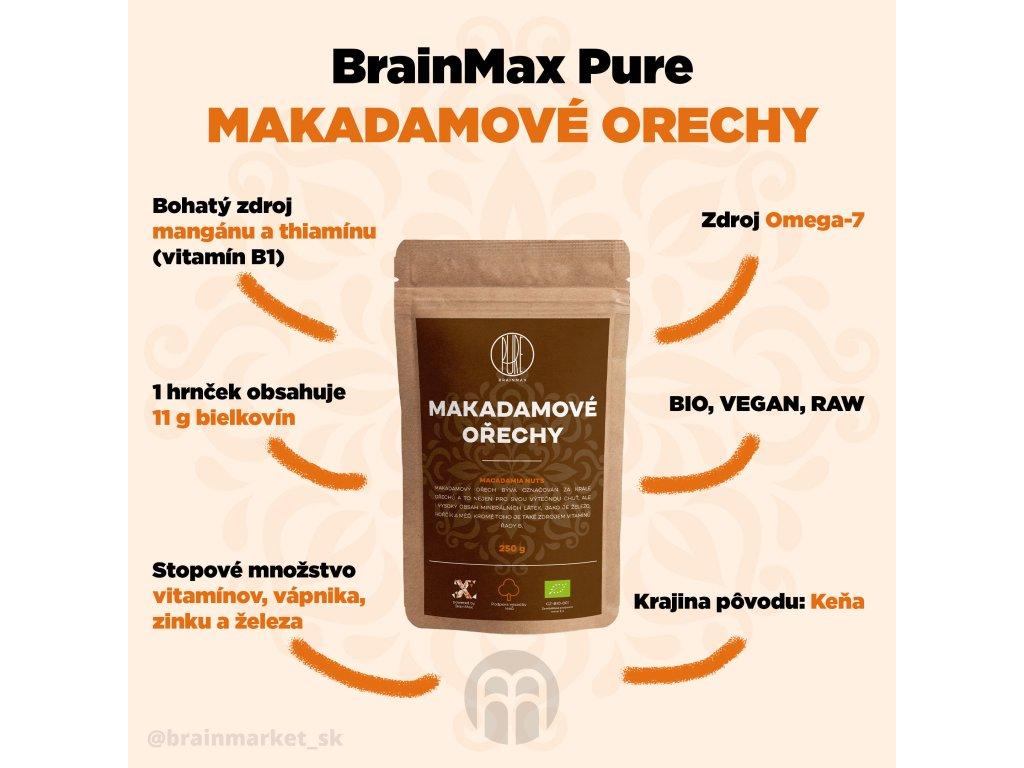 19243-3_makadamove-orechy-brainmax-pure-infografika-brainmarket-sk