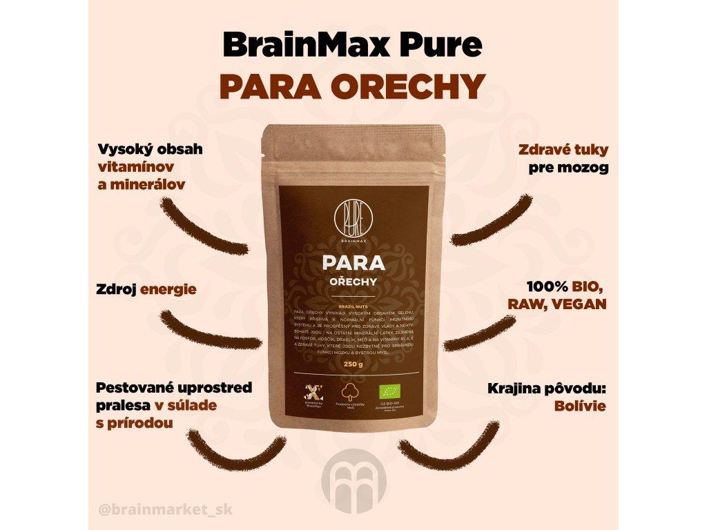 19528_para-orechy-brainmax-pure-brainmarket-sk