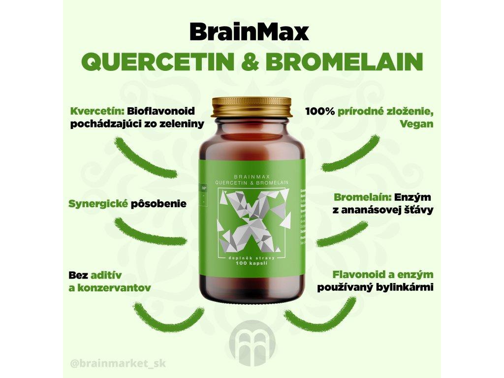 19567-3_brainmax-kvercetin-sk