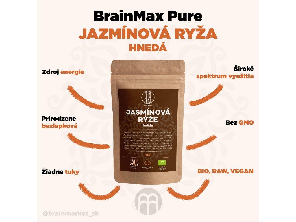 19597-3_ryze-jasminova-brainmarket-infografika-sk