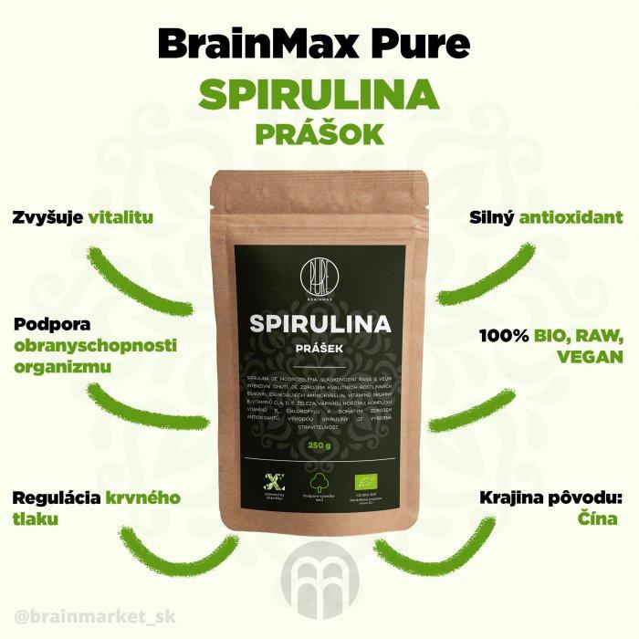 700-5a0ksu5x5du67293-spirulina-infografika-brainmarket-sk