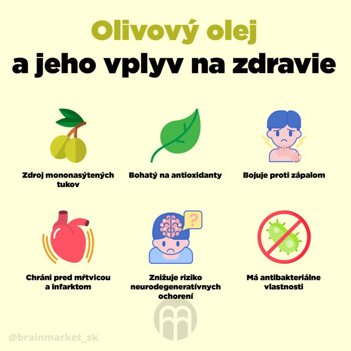 700-bonqds4q1nu34791-olivovy-olej-infografika-brainmarket-sk-1