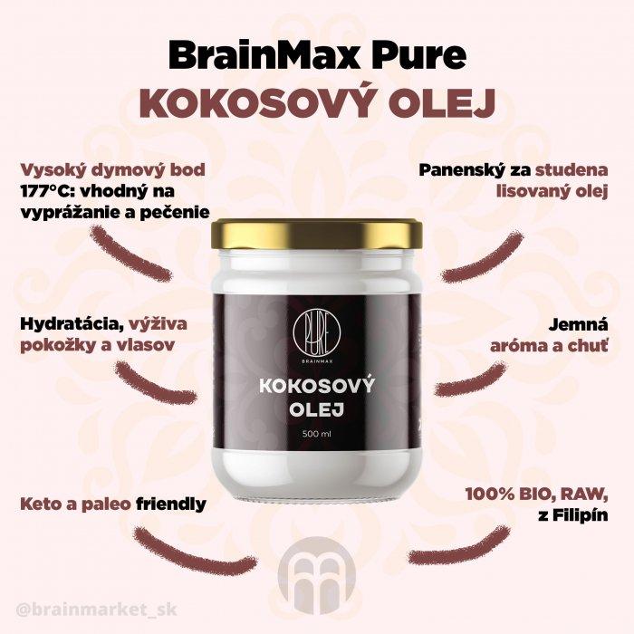 700-oje991om9lu34791-kokosovy-olej-infografika-brainmarket-sk