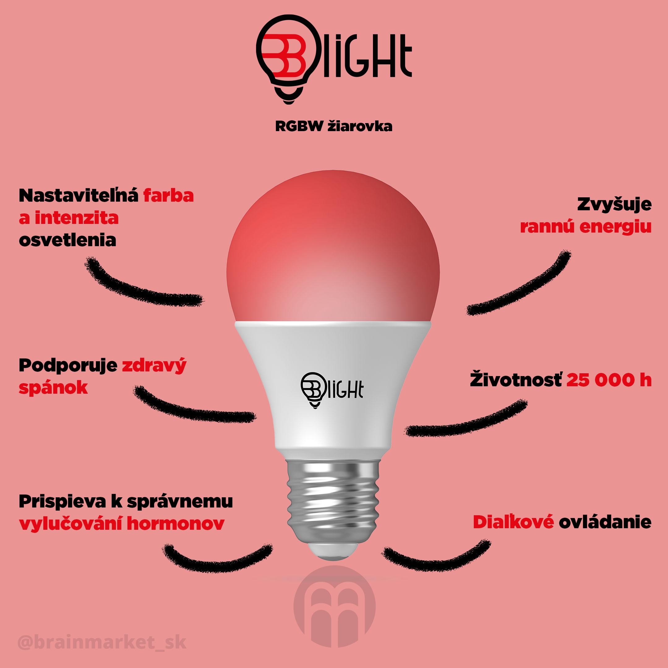 BLIGHT_rgbw_zarovka_infografika_brainmarket_SK