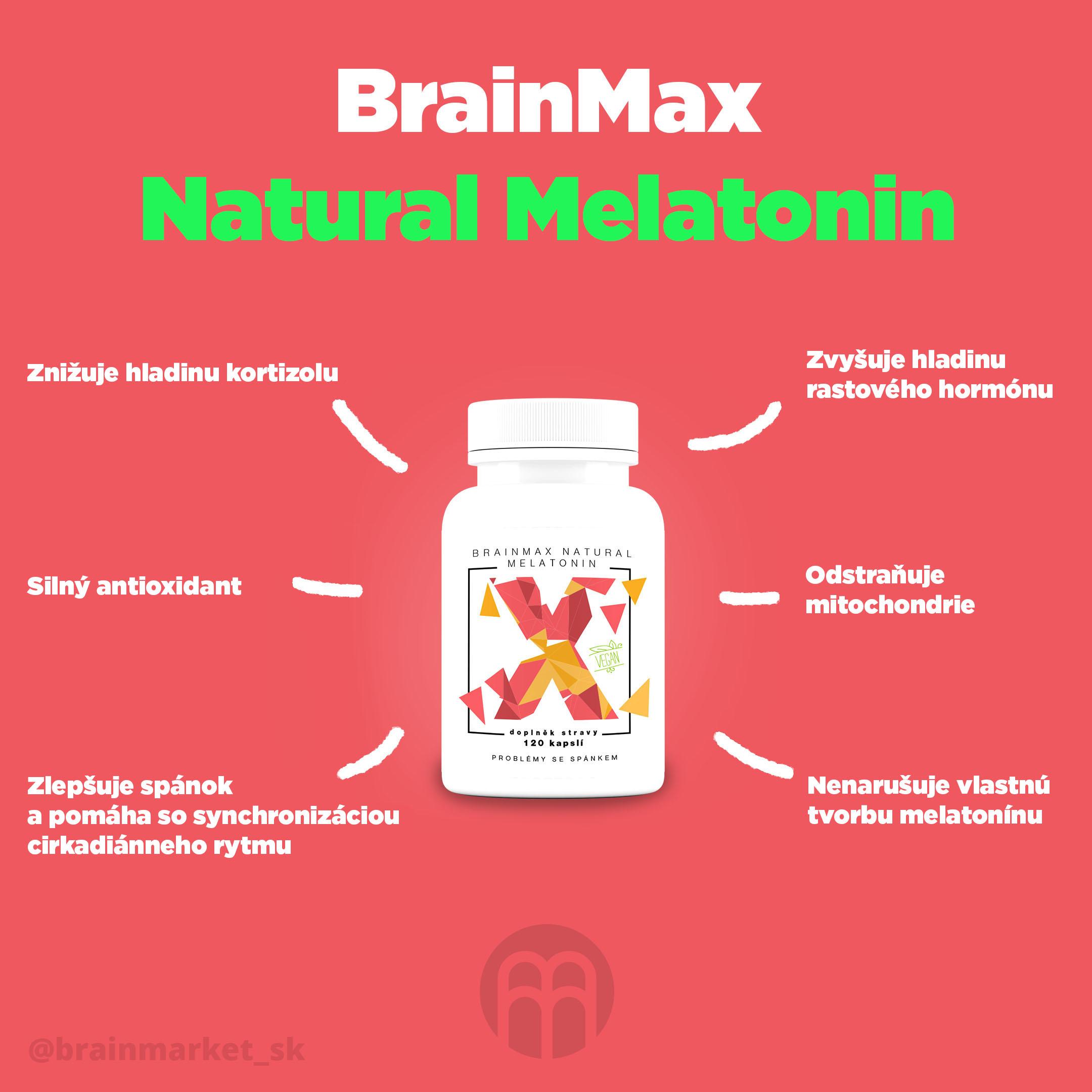 brainmax_melatonin_SK_Infografika_Instagram_BrainMarket