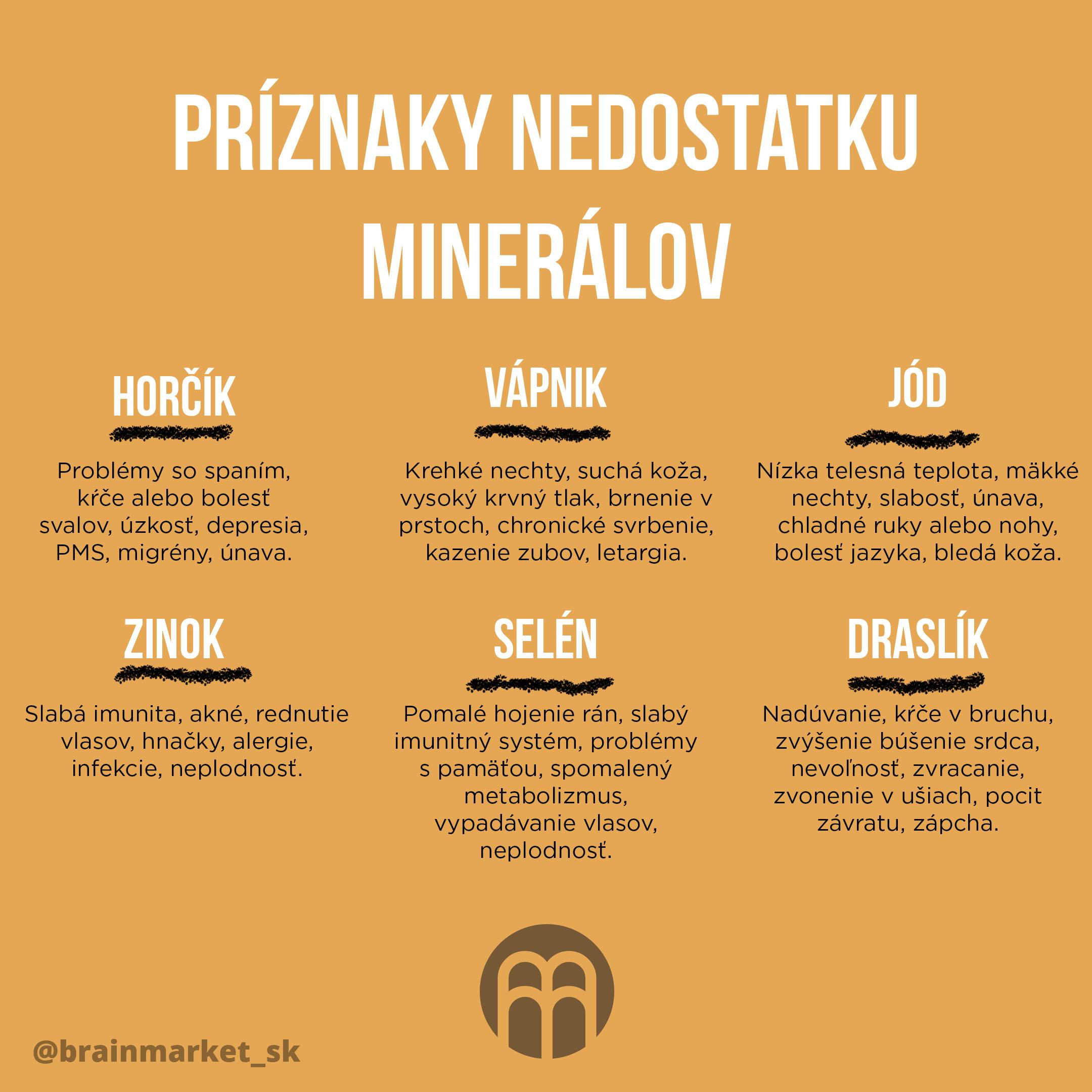 c6fffc85a6u67293-nedostatek-mineralu-infografika-brainmakret-sk