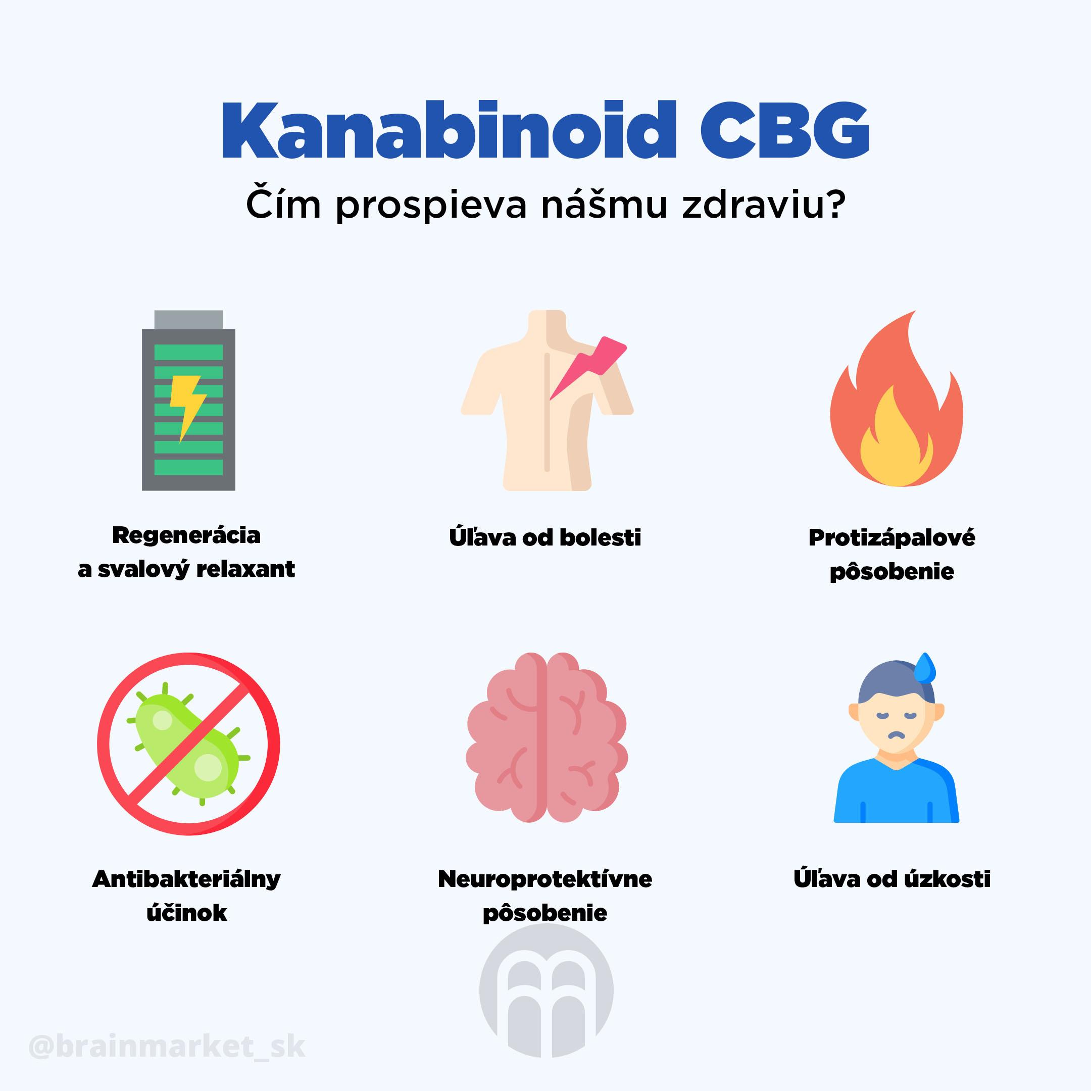 cbg-cim-prospiva-nasemu-zdravi-infografika-brainmarket-sk