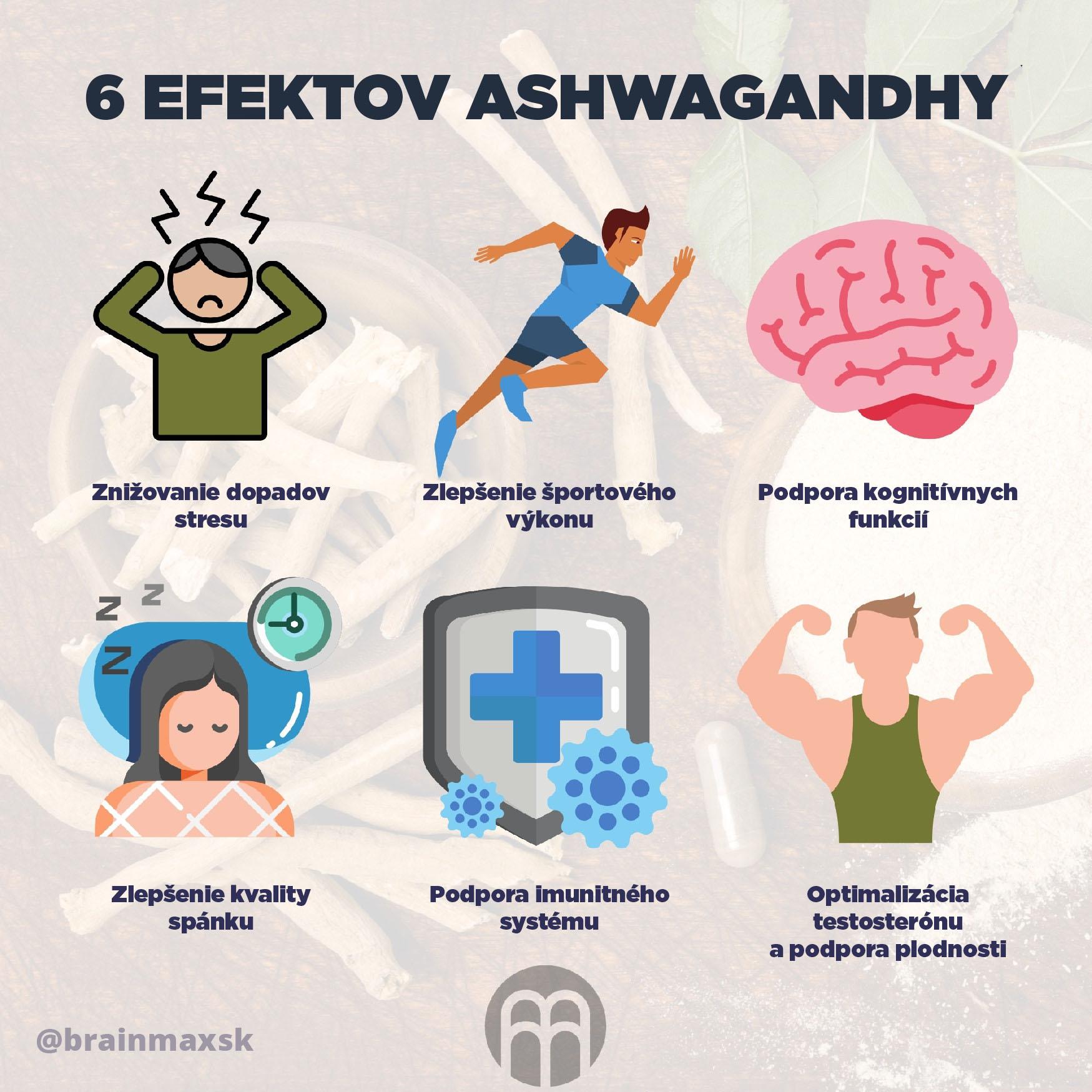 efektov-ashwagandhy-infografika-brainmax-sk