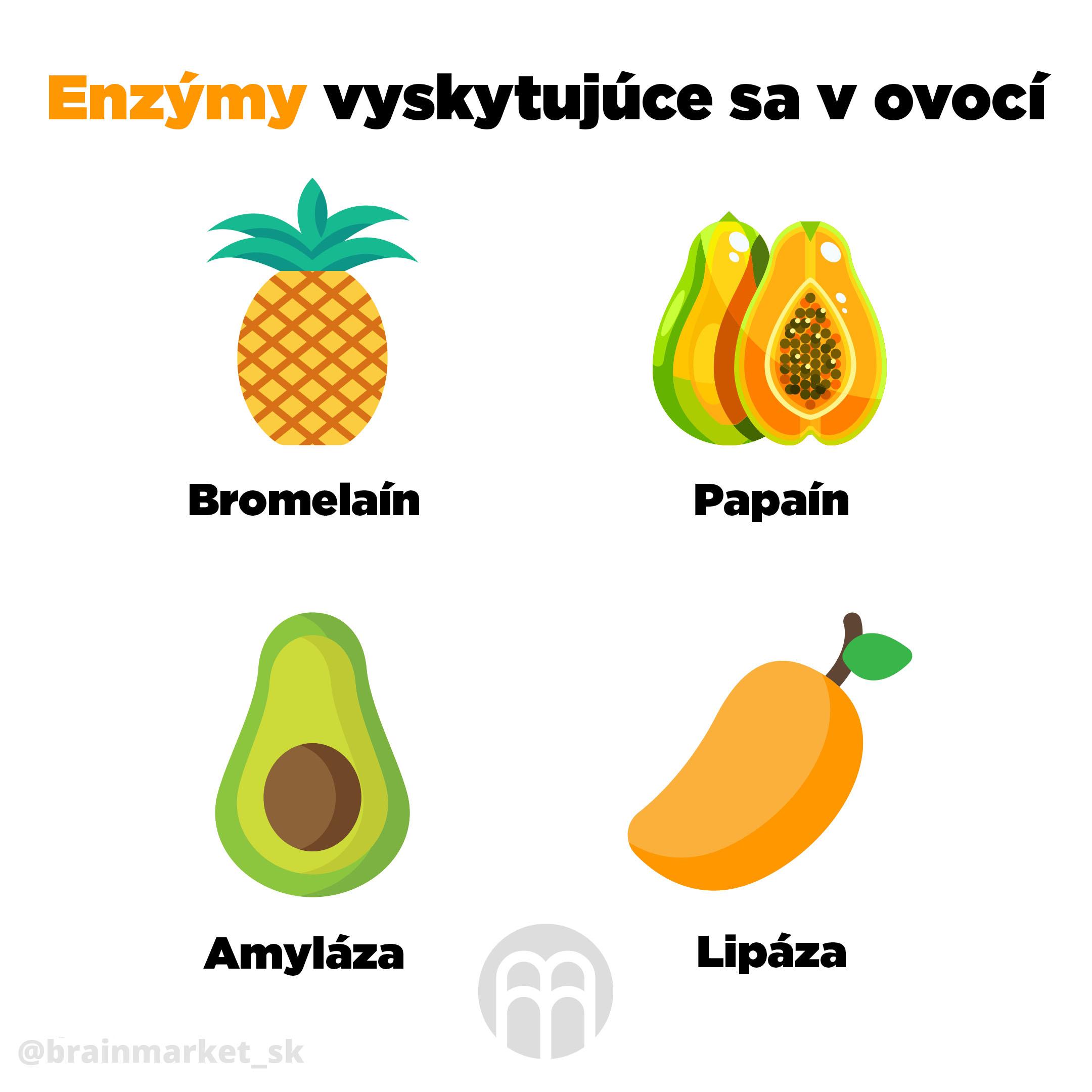 enzymy-ovoce-infografika-brainmarket-sk