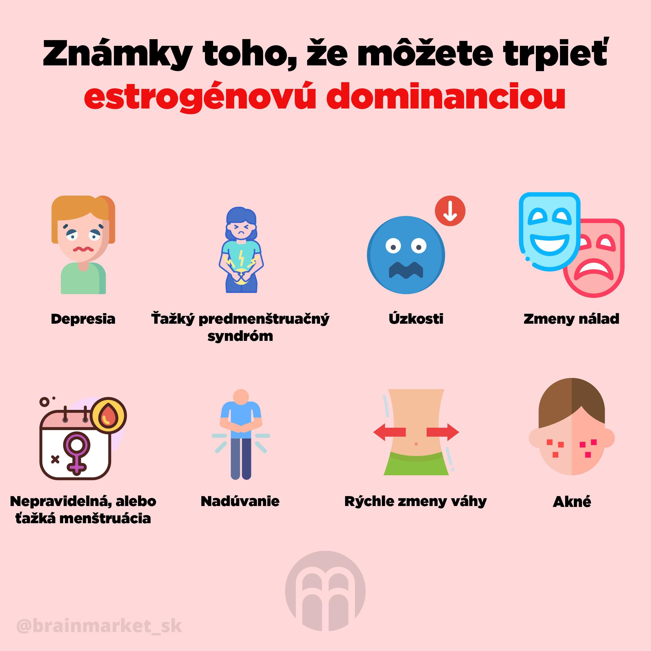 estrogenova_dominance_infografika_brainmarket_SK