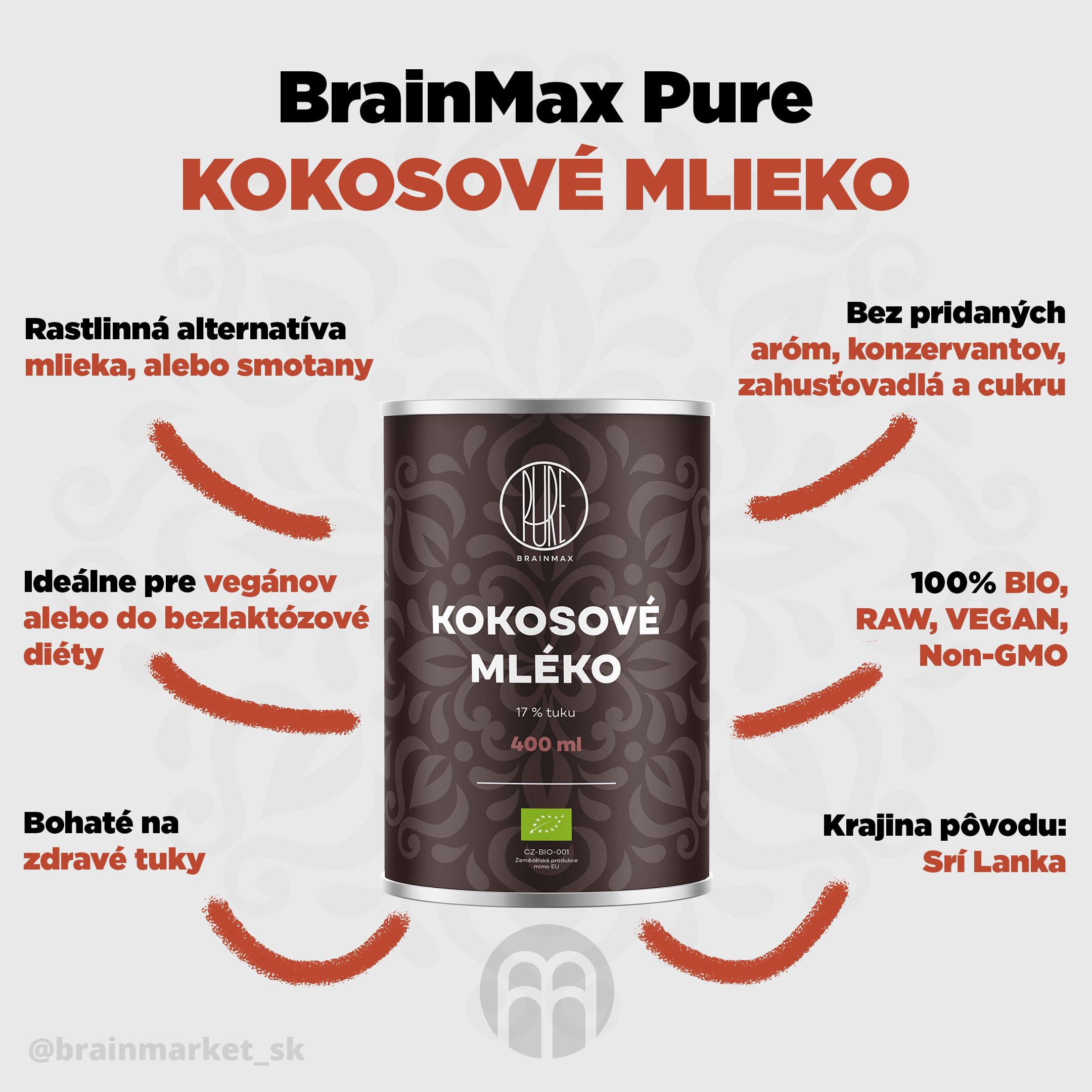kokosove_mleko_infografika_brainmarket_sk