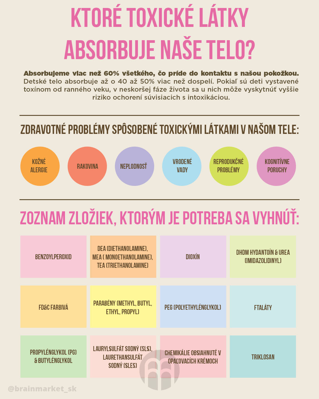 ktere-toxicke-latky-absorbuje-telo-infografika-brainmarket-sk