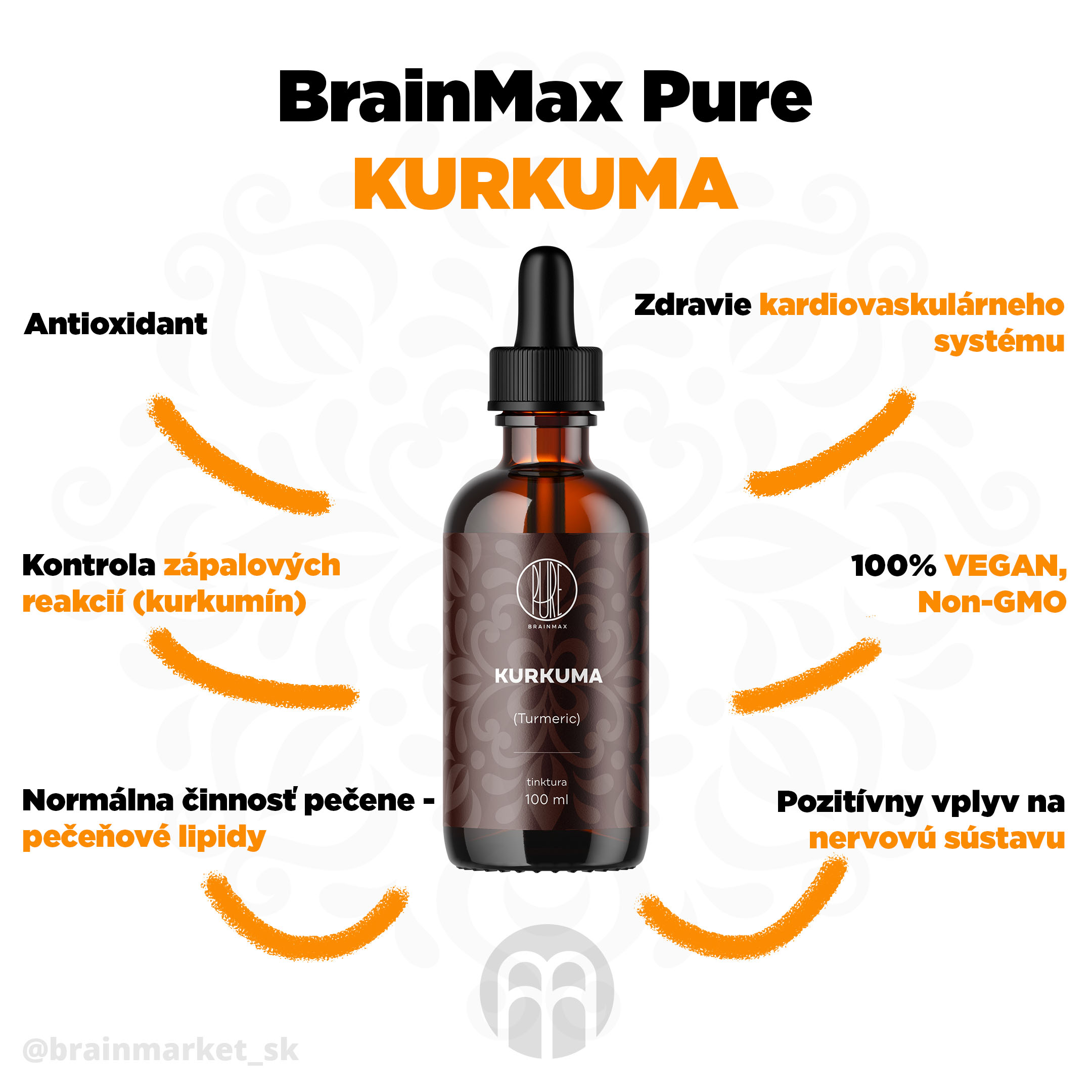 kurkuma_infografika_brainmarket_sk