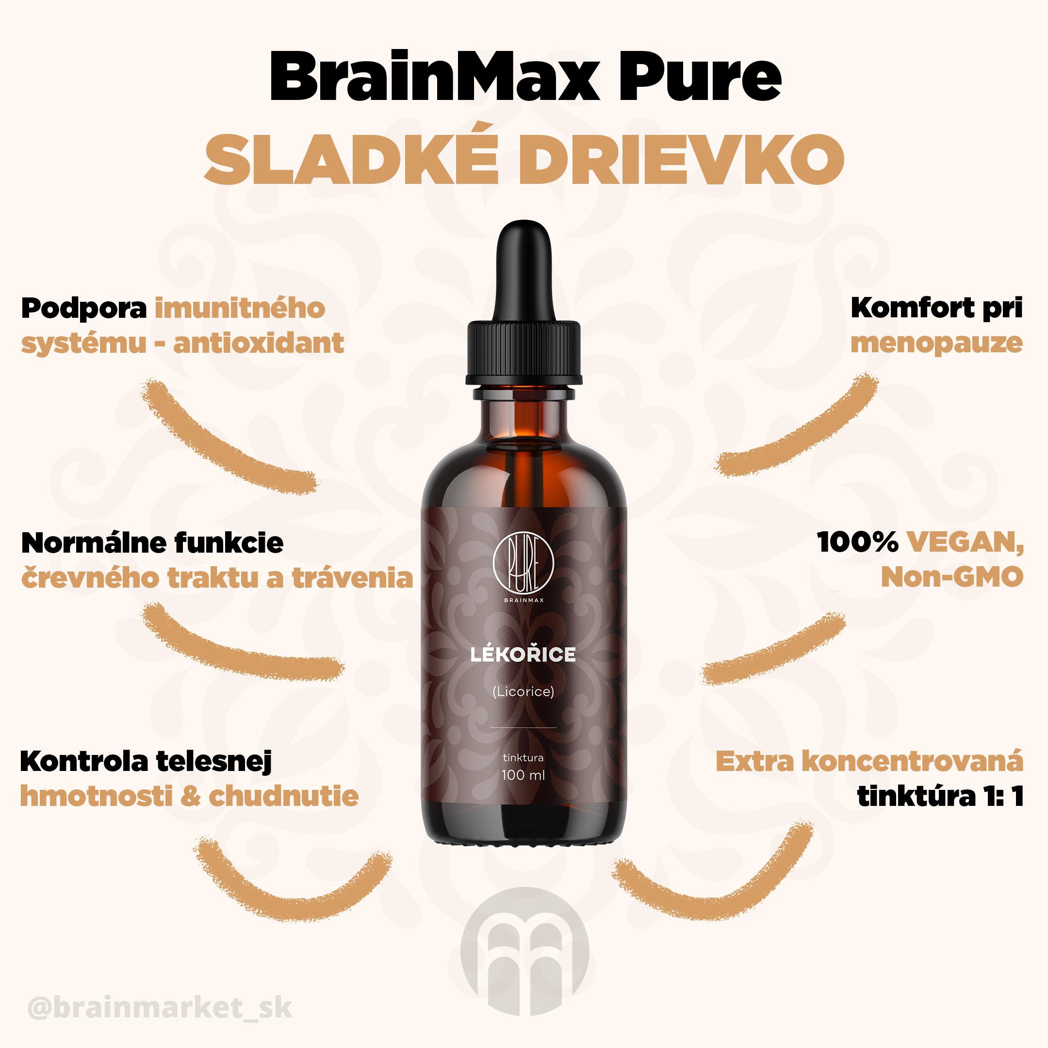 lekorice_infografika_brainmarket_sk