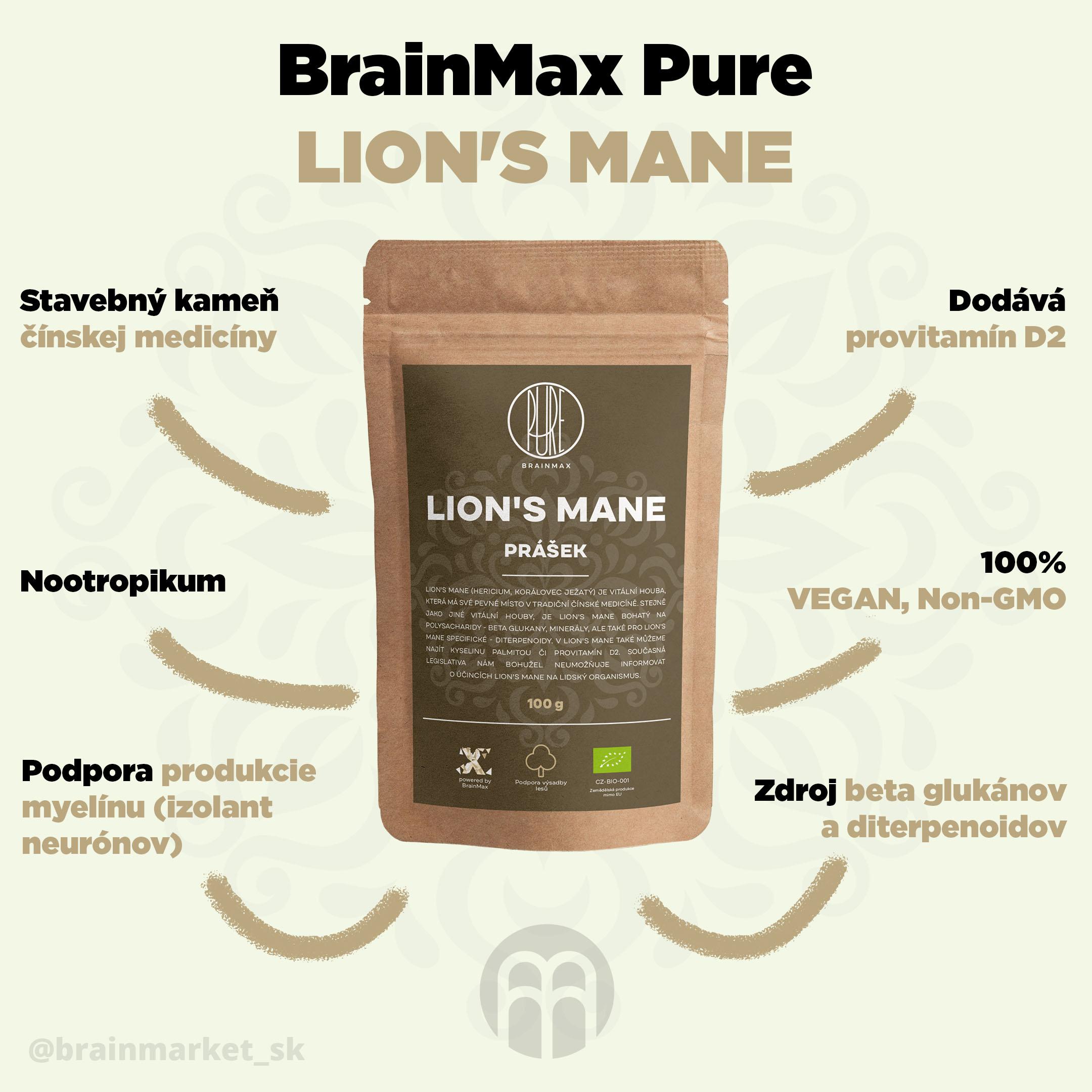 lions_mane_infografik_brainmarket_sk