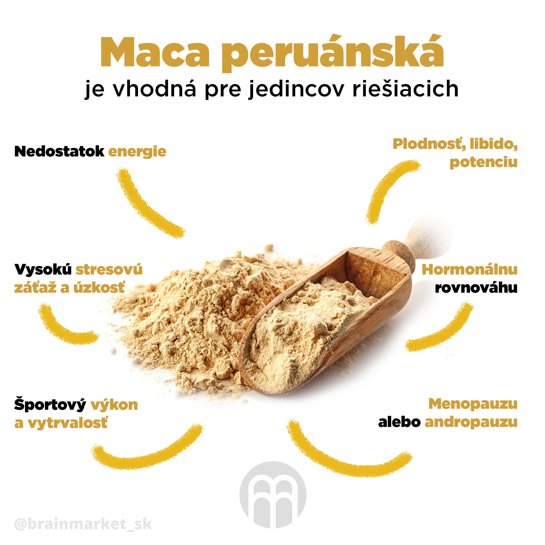 maca_peruanska_Infografika-BrainMarket_SK