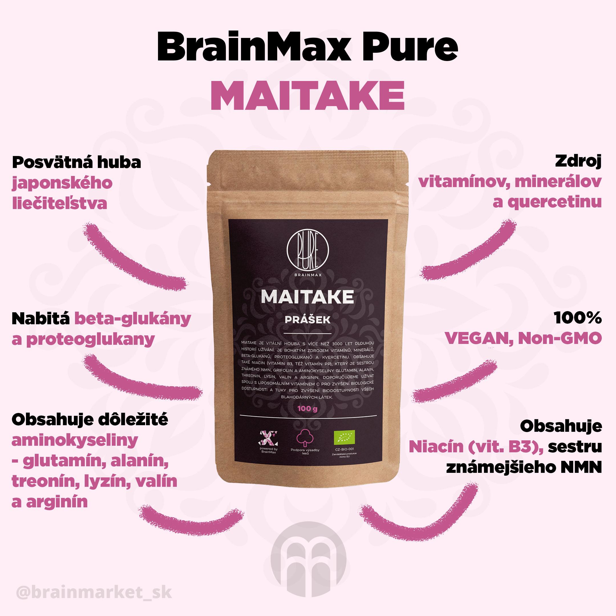 maitake_prasek_pavucina_infografika_brainmarket_sk
