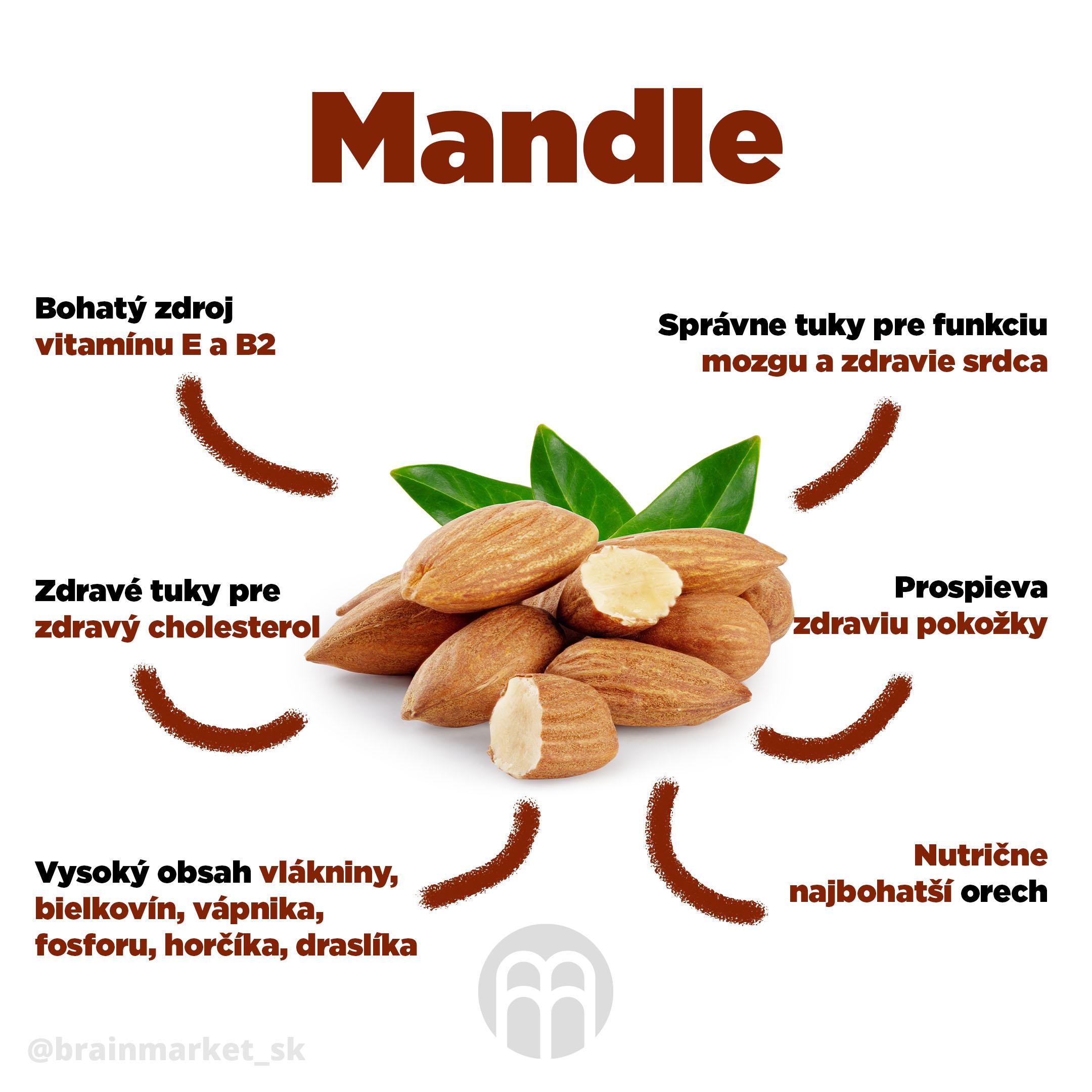 mandle_infografika_brainmarket_SK