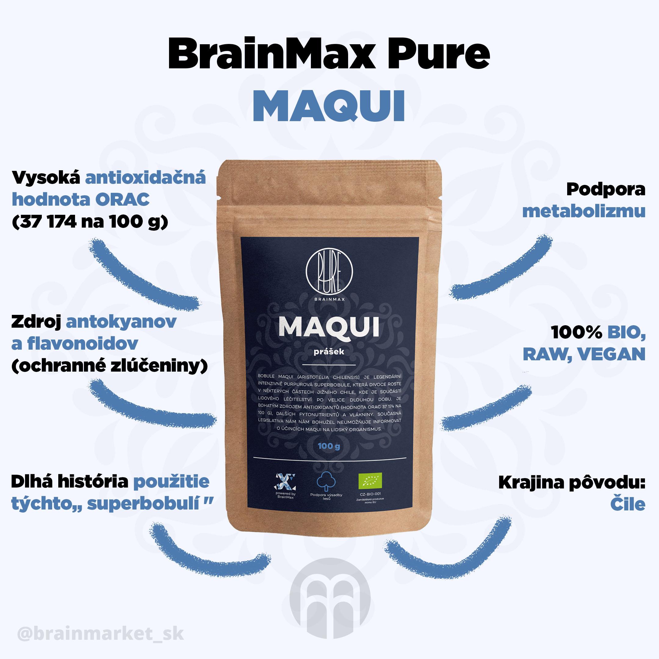 maqui_infografika_brainmarket_sk