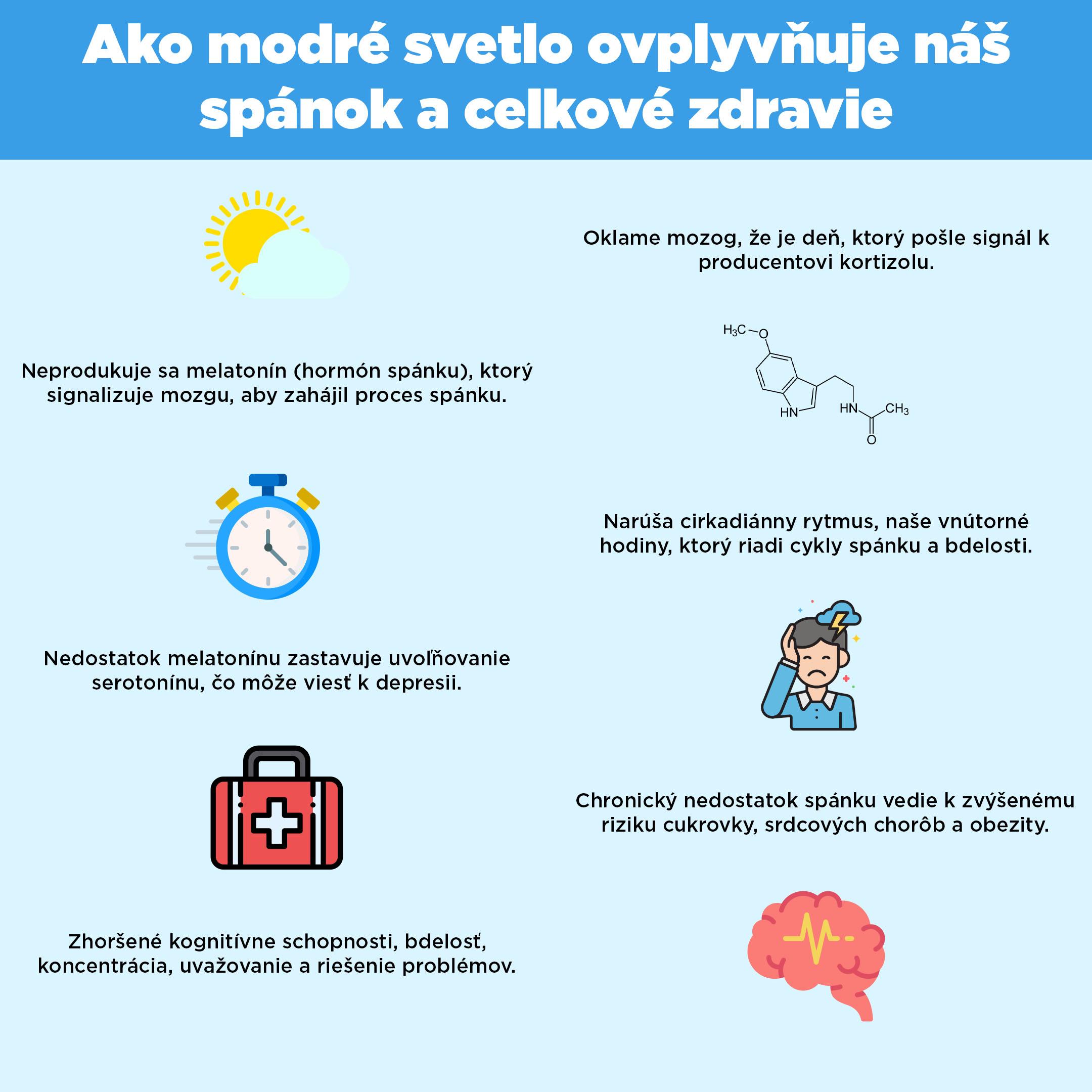 modre_svetlo_sk_Infografika_Instagram_BrainMarket