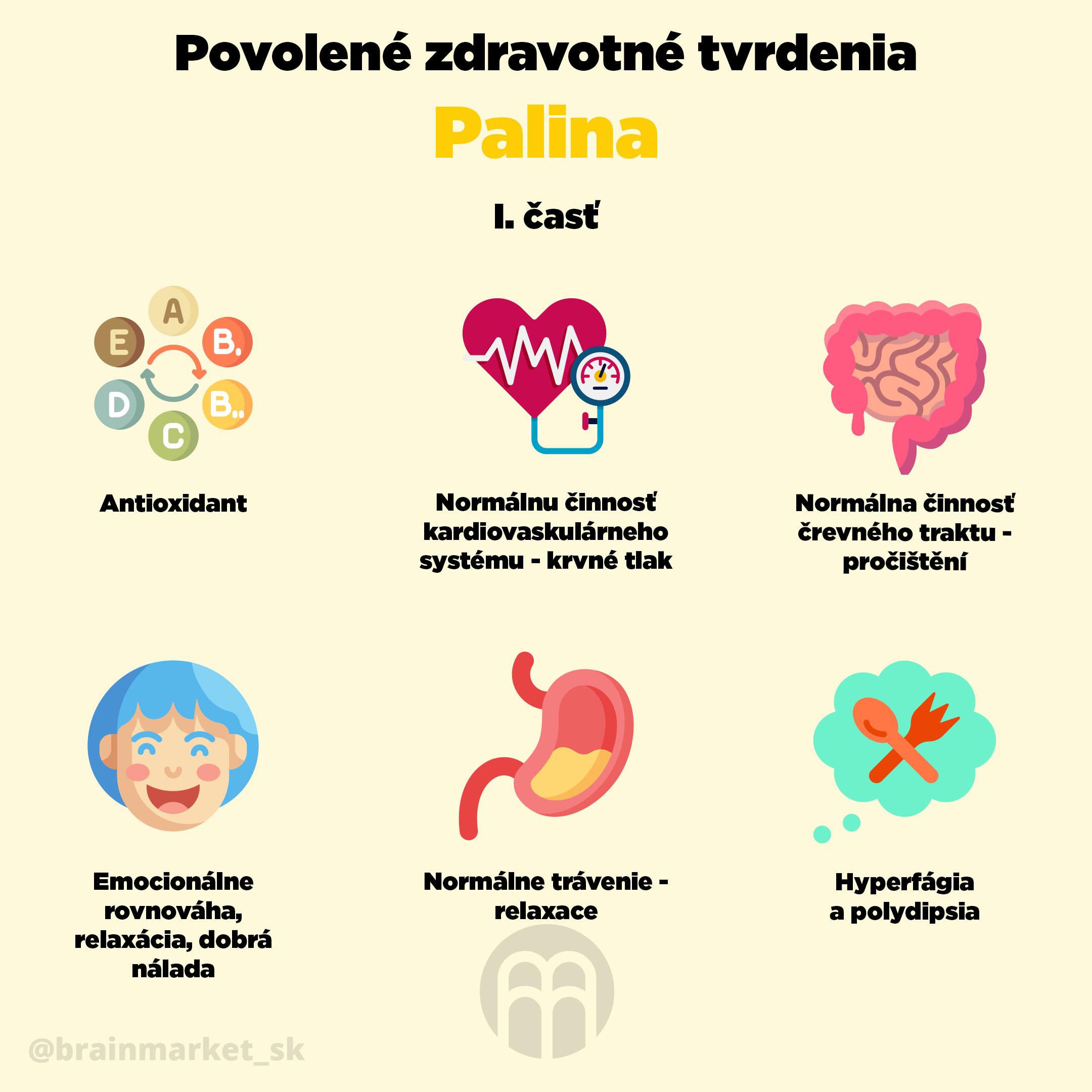 pelynek_infografika_brainmarket_sk