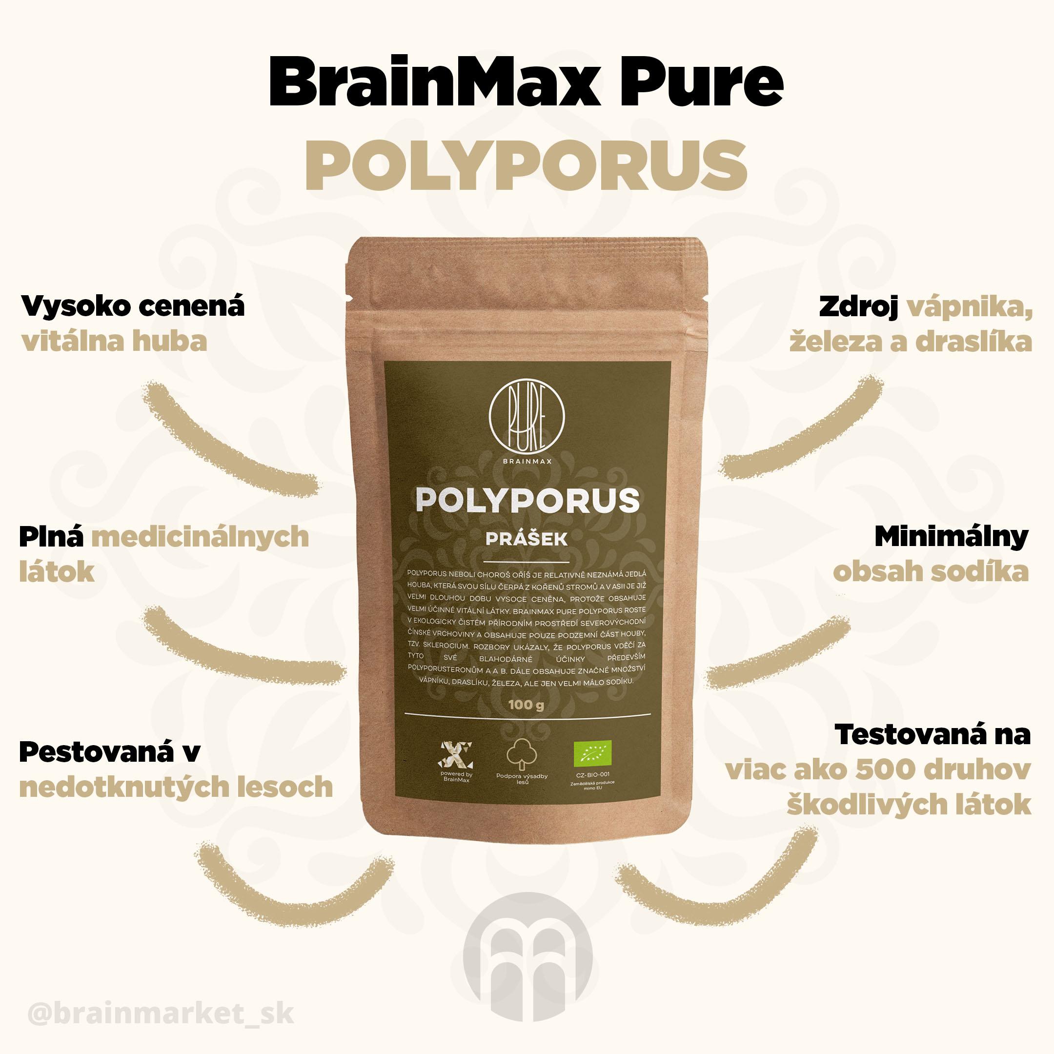 polyporus_pavucina_infografik_brainmarket_sk