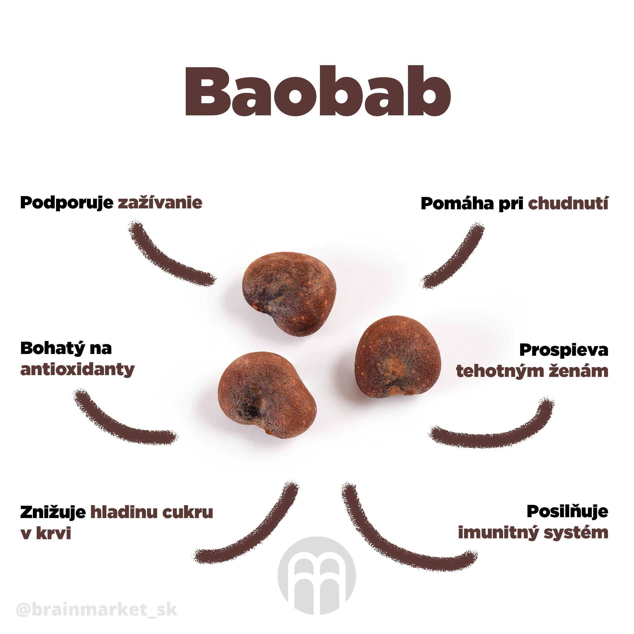 prinosy_BAOBAB_infografika_brainmarket_SK