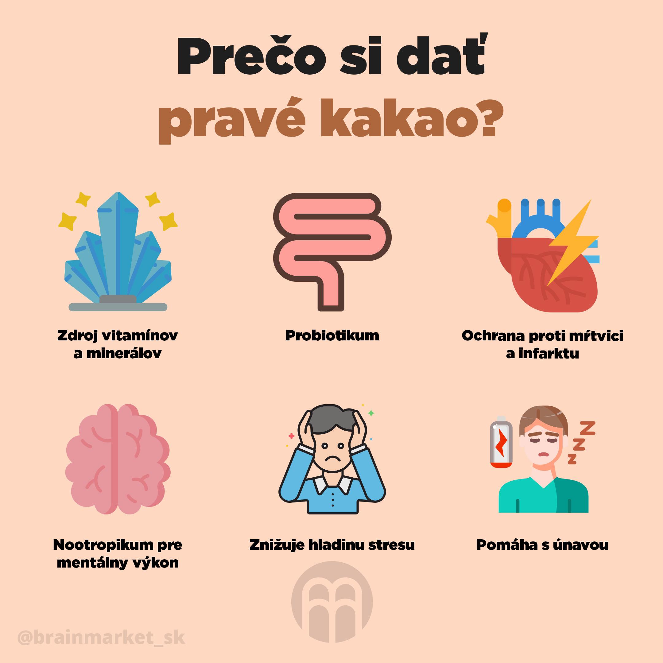 proc_si_dat_prave_kakao_Infografika-BrainMarket-2_SK
