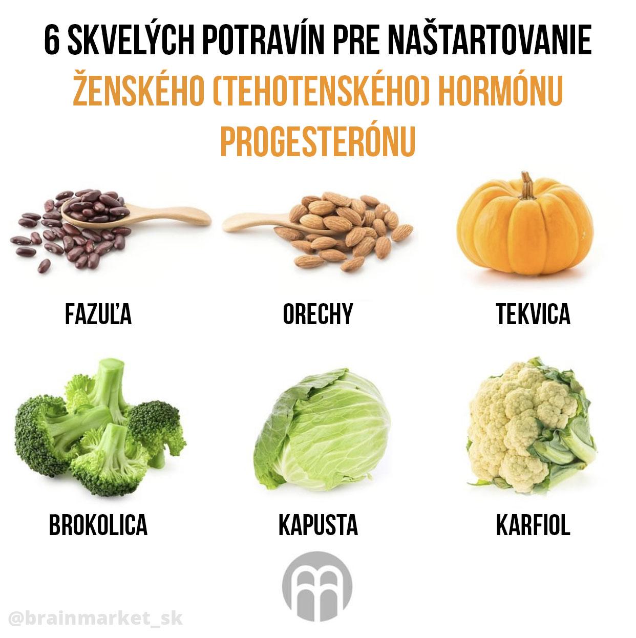 progesteron-potraviny-infografika-brainmarket-sk