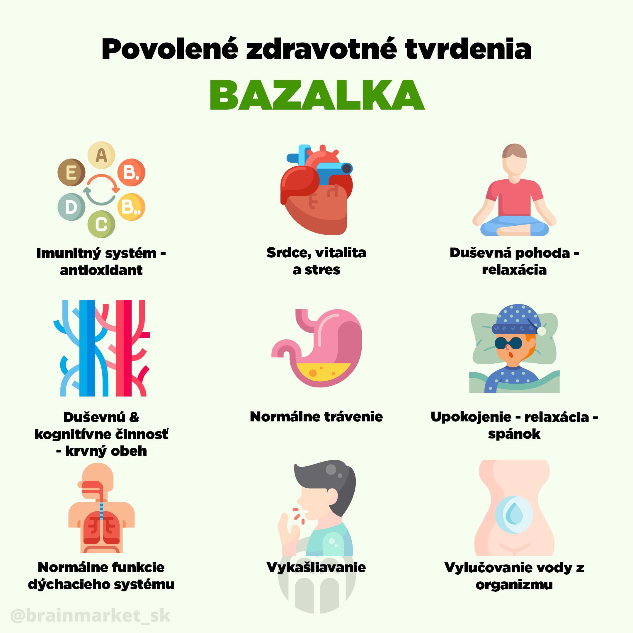 schvalena_zdrav_bazalka_infografika_brainmarket_sk