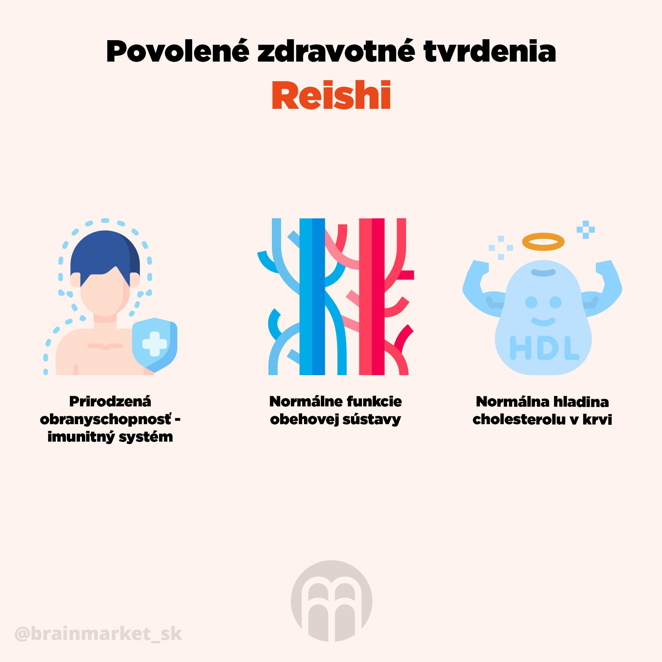 schvalena_zdrav_reishi_infografika_brainmarket_sk